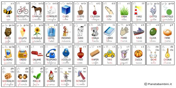 Alfabetiere per bambini
