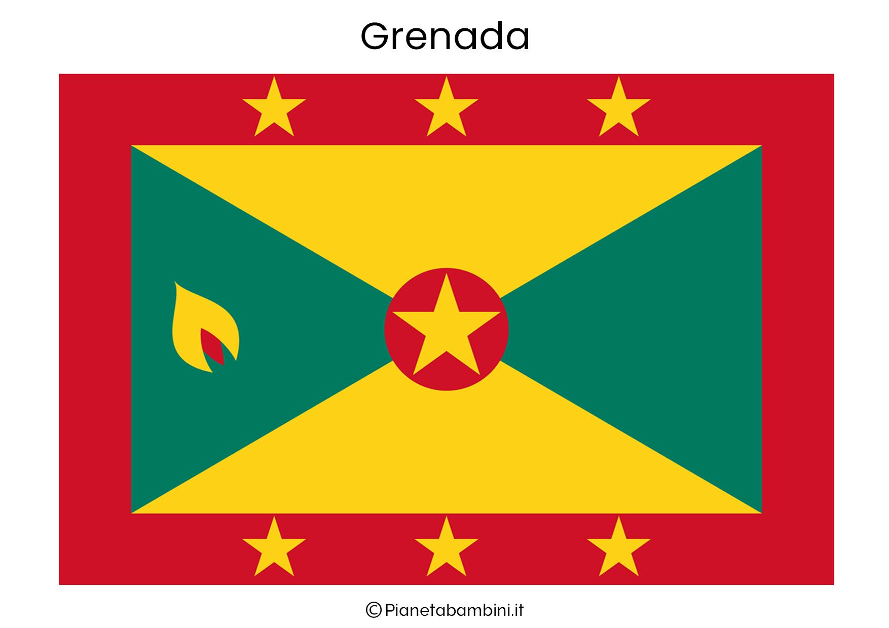 Bandiera di Grenada da stampare