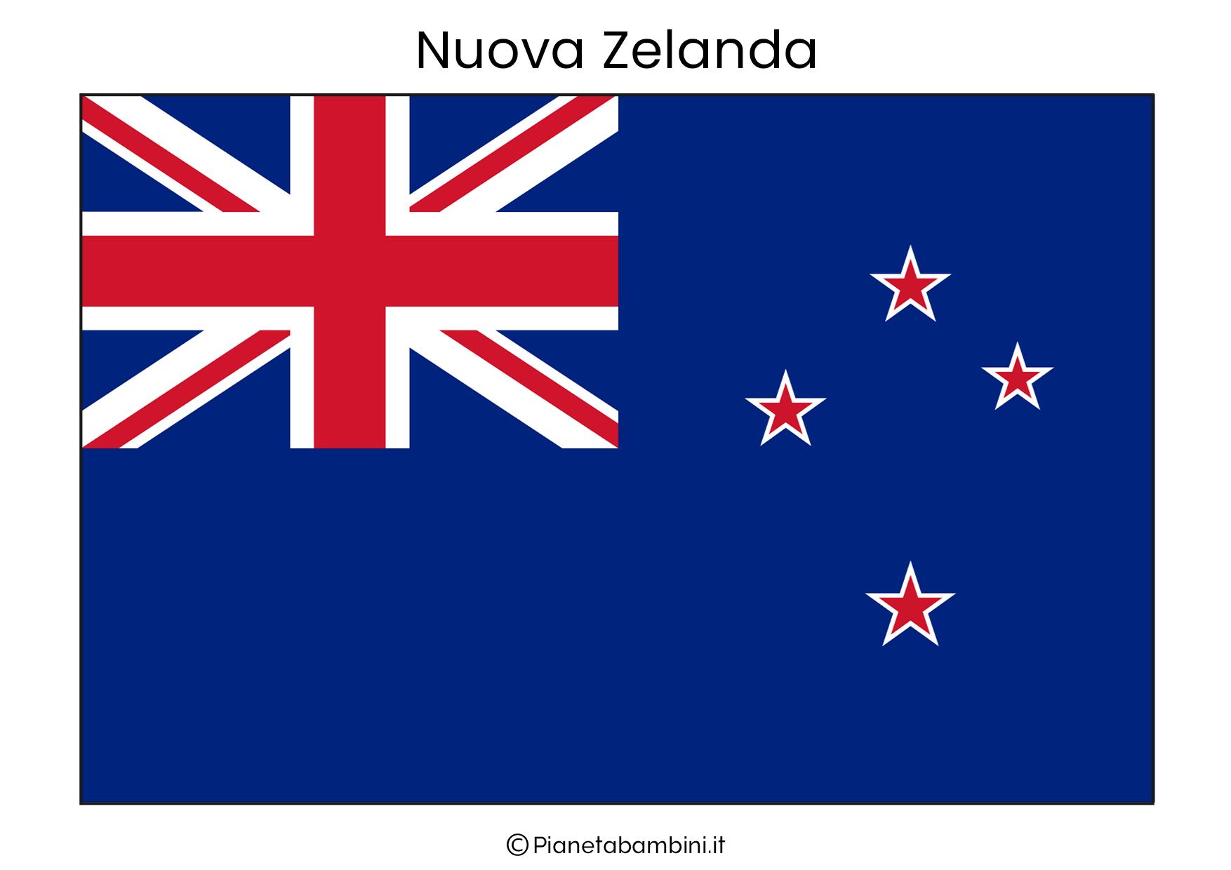 Bandiera della Nuova Zelanda da stampare