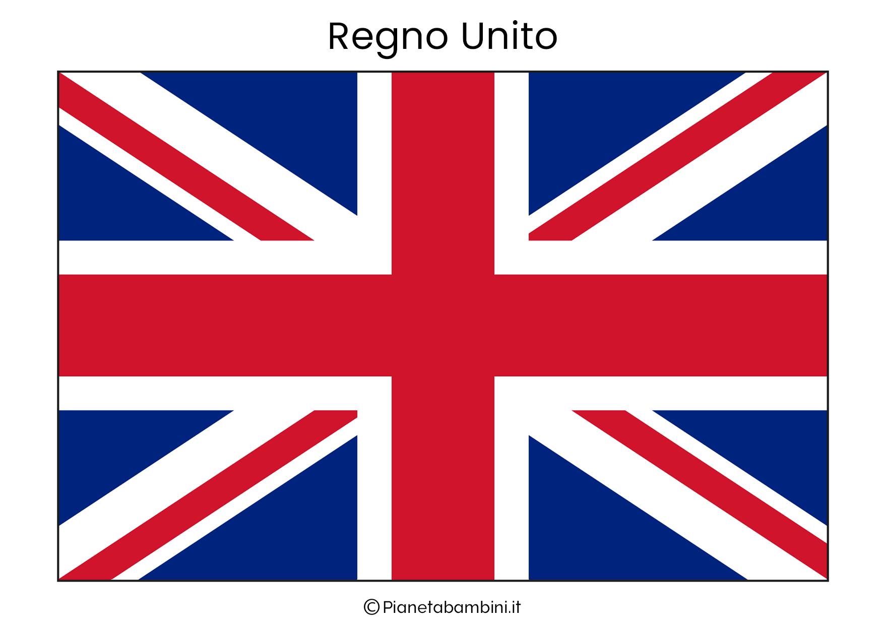 Bandiera del Regno Unito da stampare