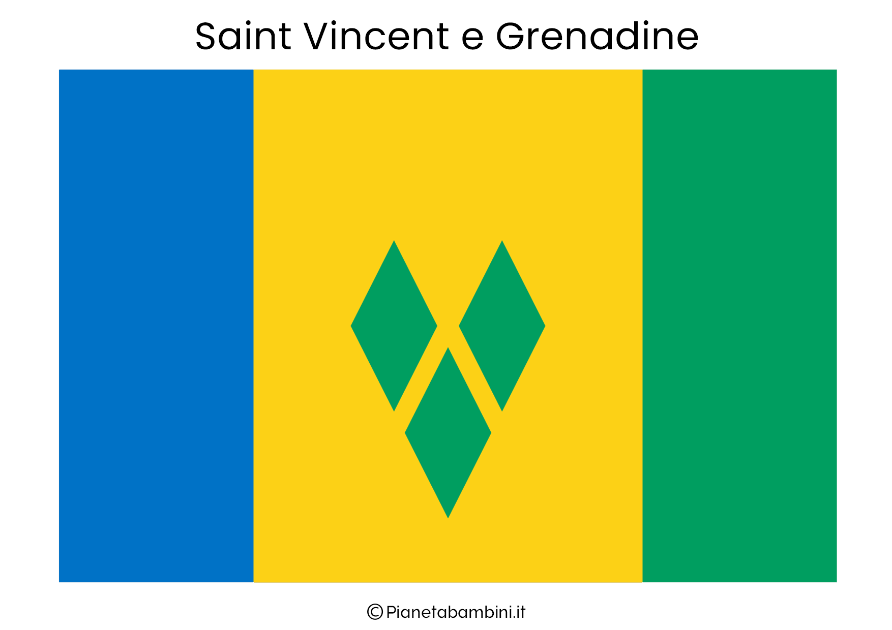 Bandiera di Saint Vincent e Grenadine da stampare