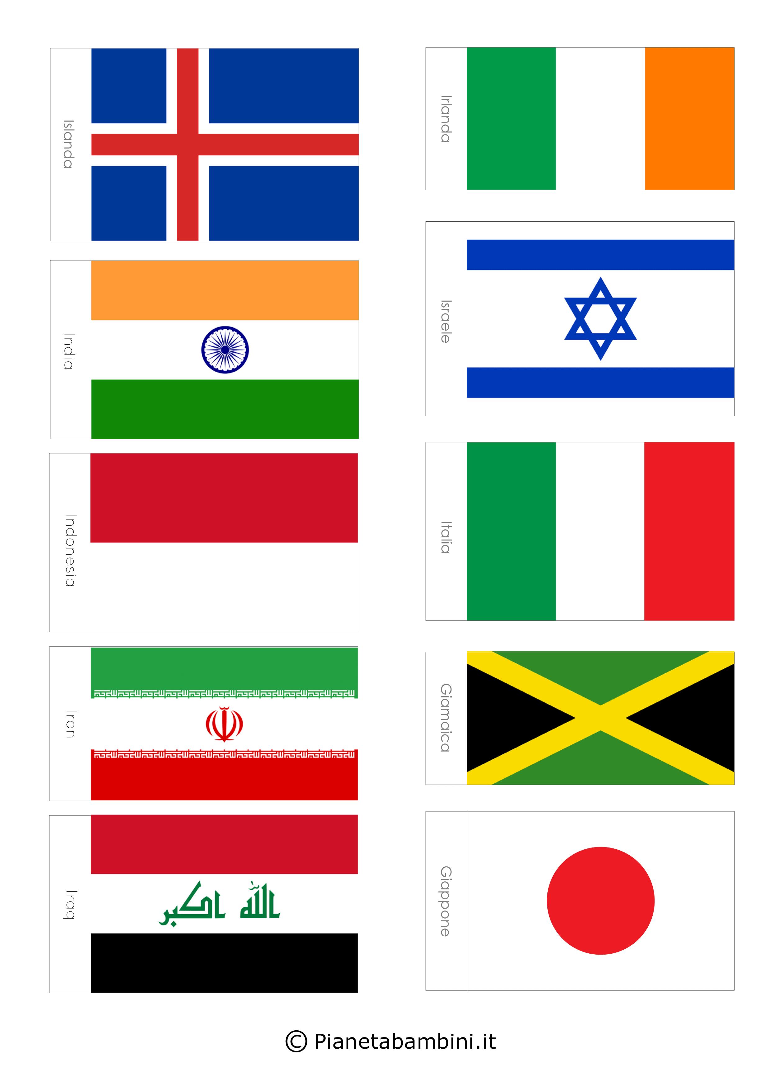 100 bandiere del mondo da stampare e ritagliare - Bandiere bianche a colori ...
