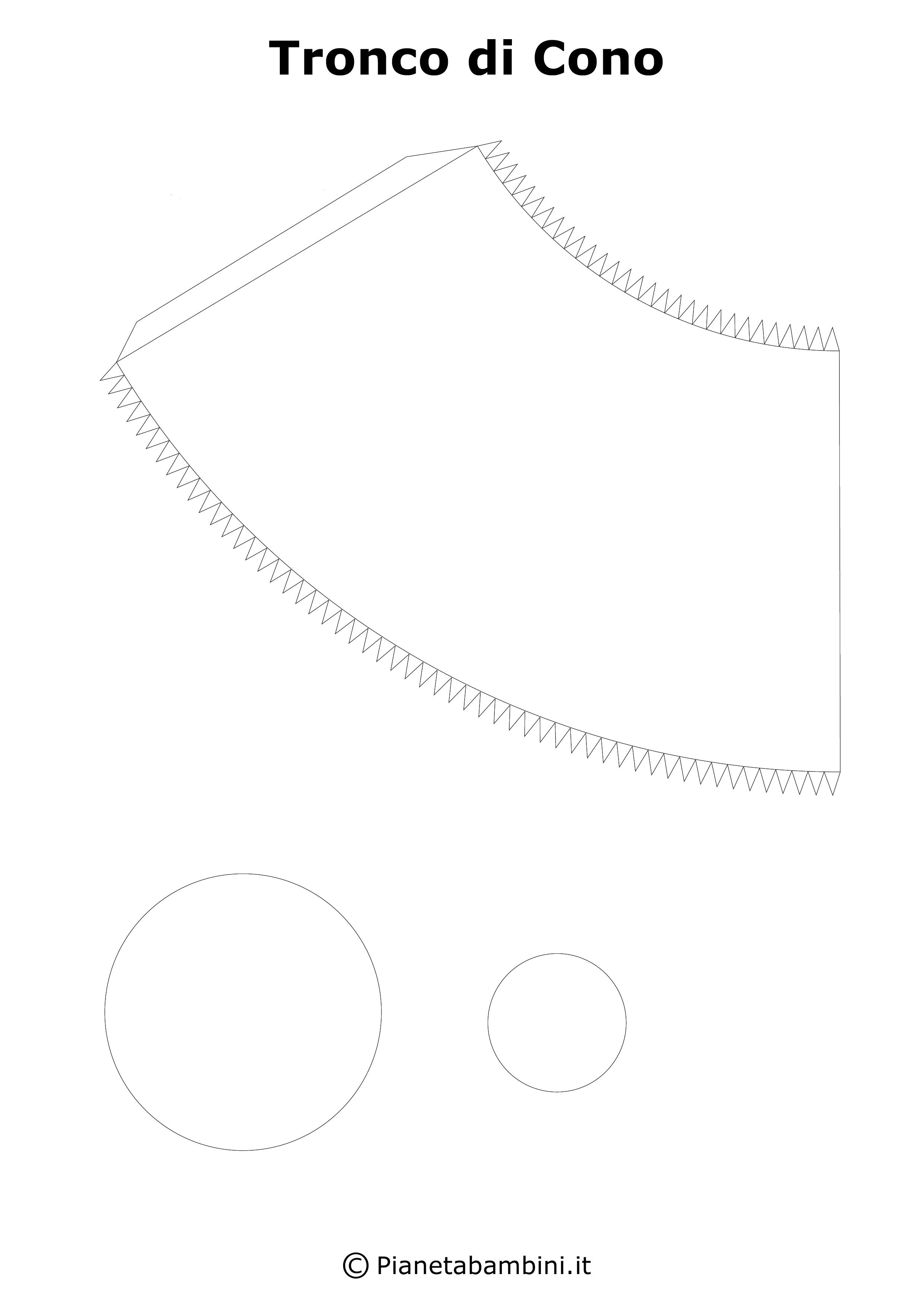 Tronco di cono