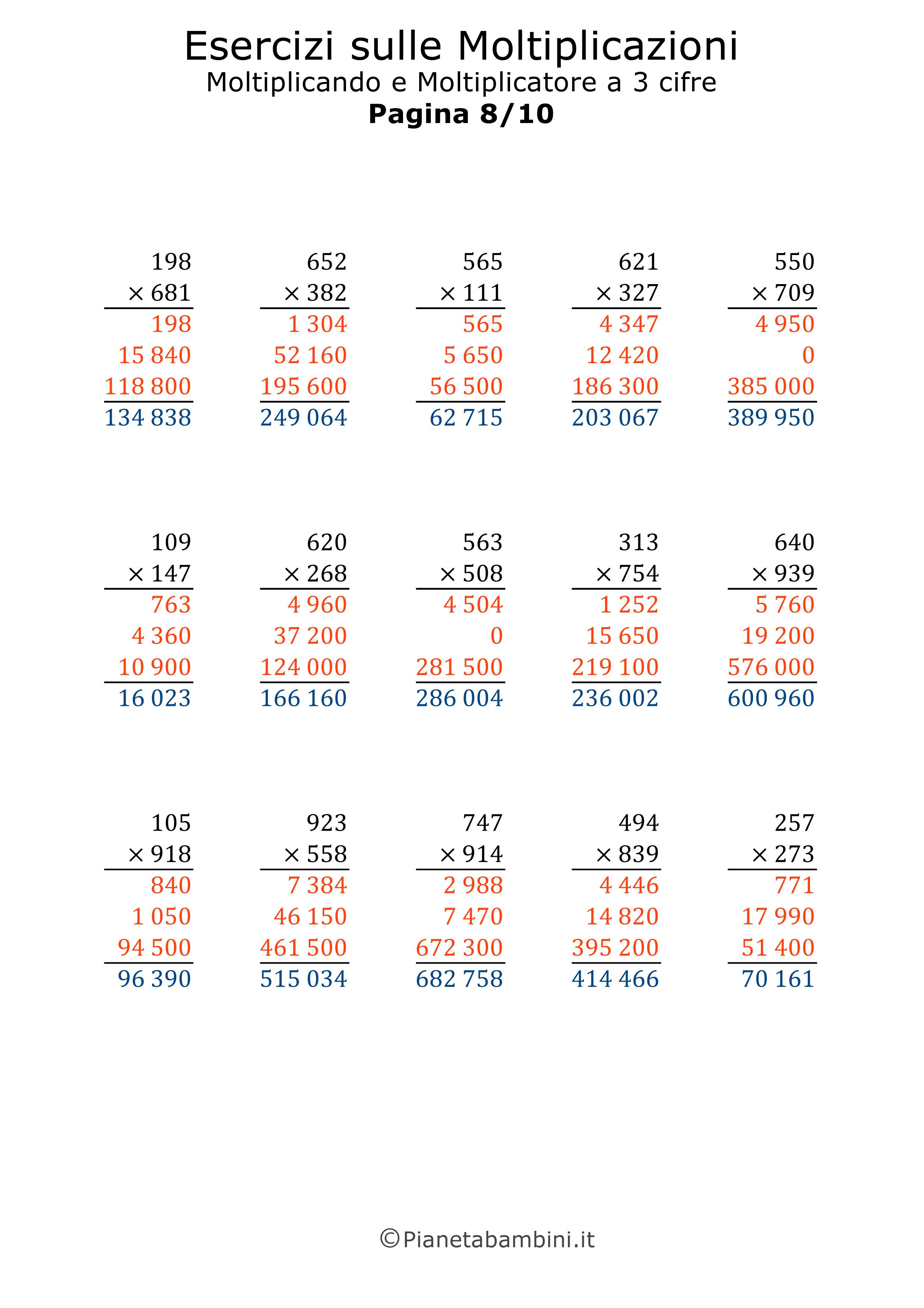 Esercizi sulle moltiplicazioni in colonna a tre cifre
