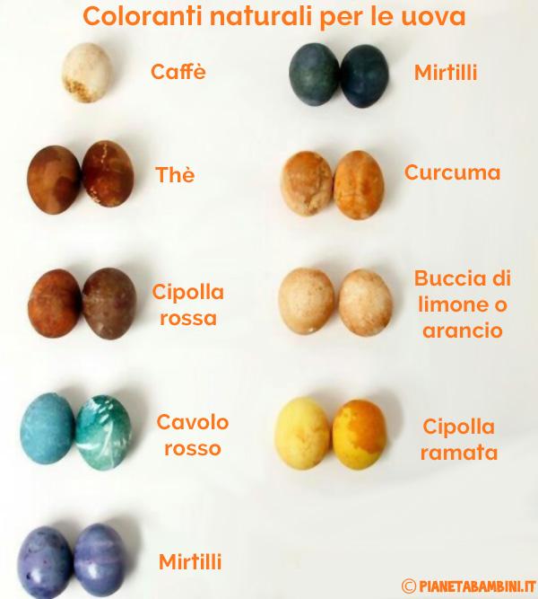 Elenco dei coloranti naturali