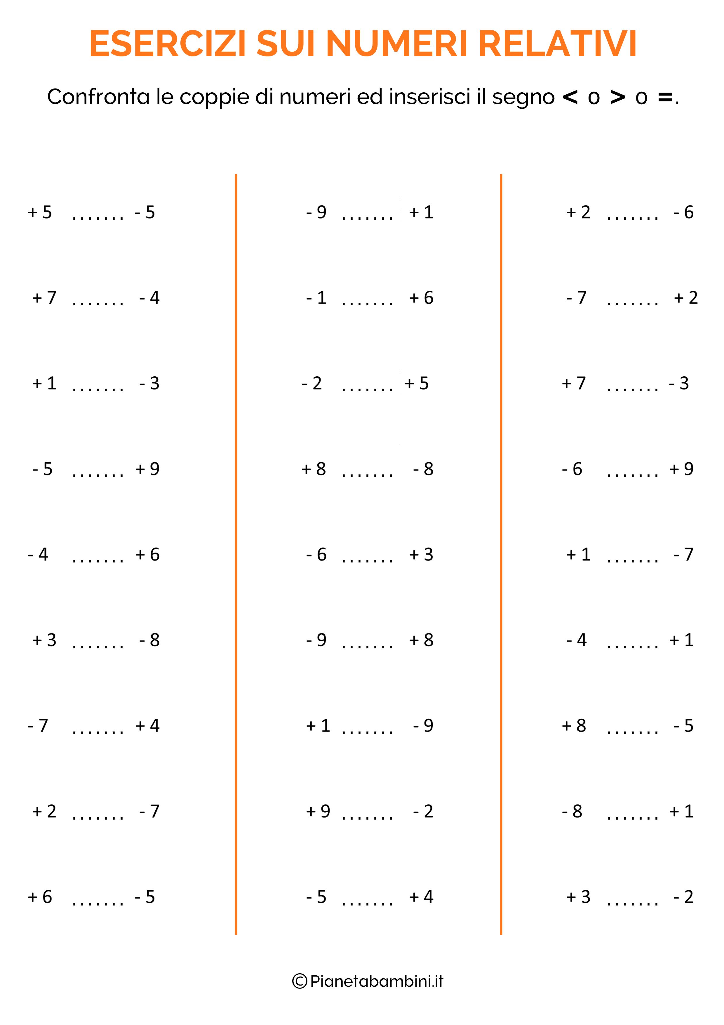 Confronto tra due numeri