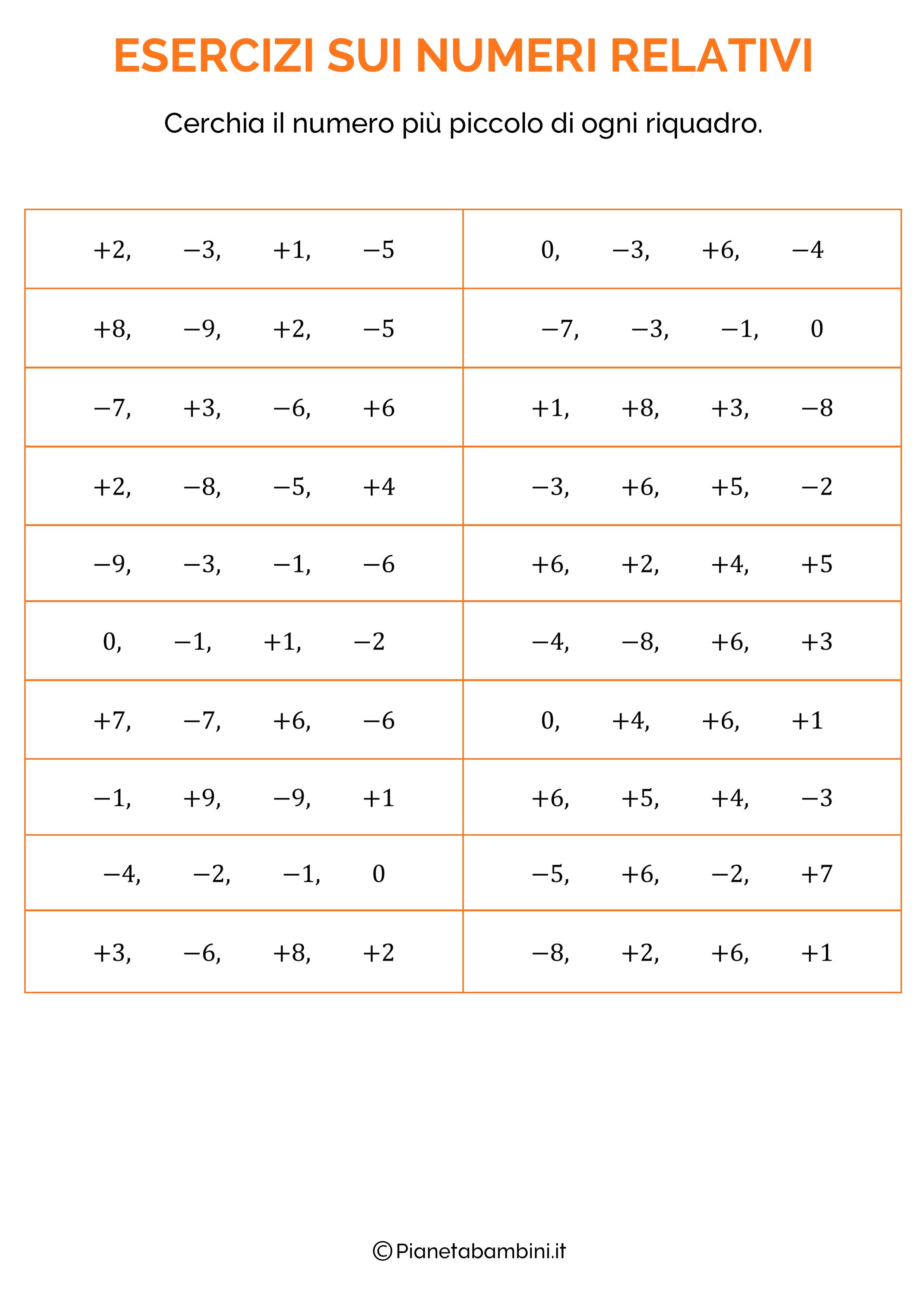 Cerchia il numero più piccolo