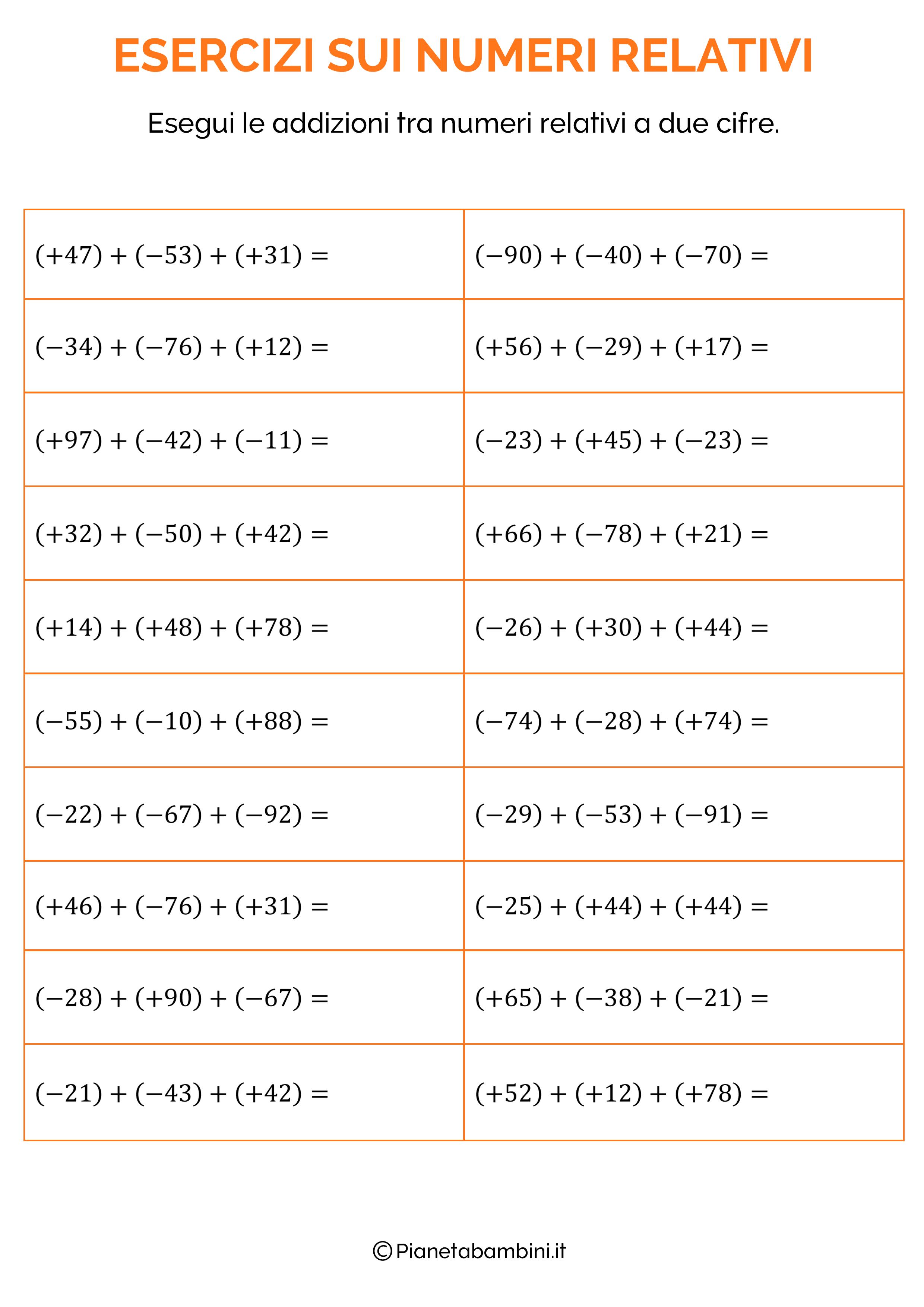 Addizioni tra numeri relativi