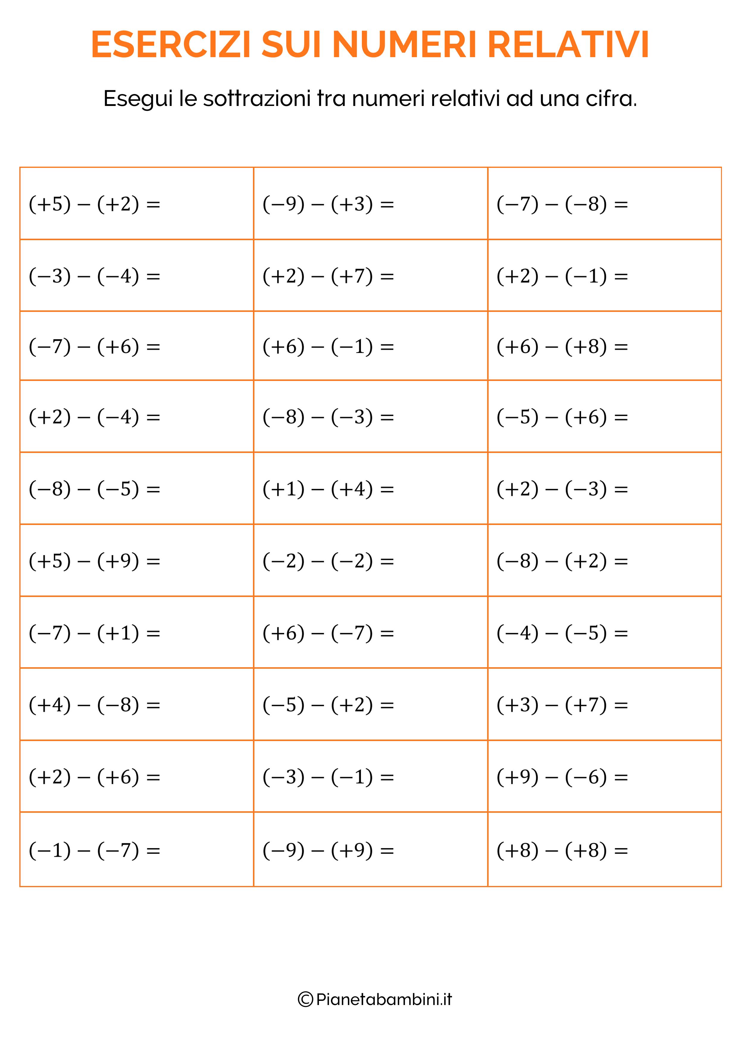 Sottrazioni tra numeri relativi