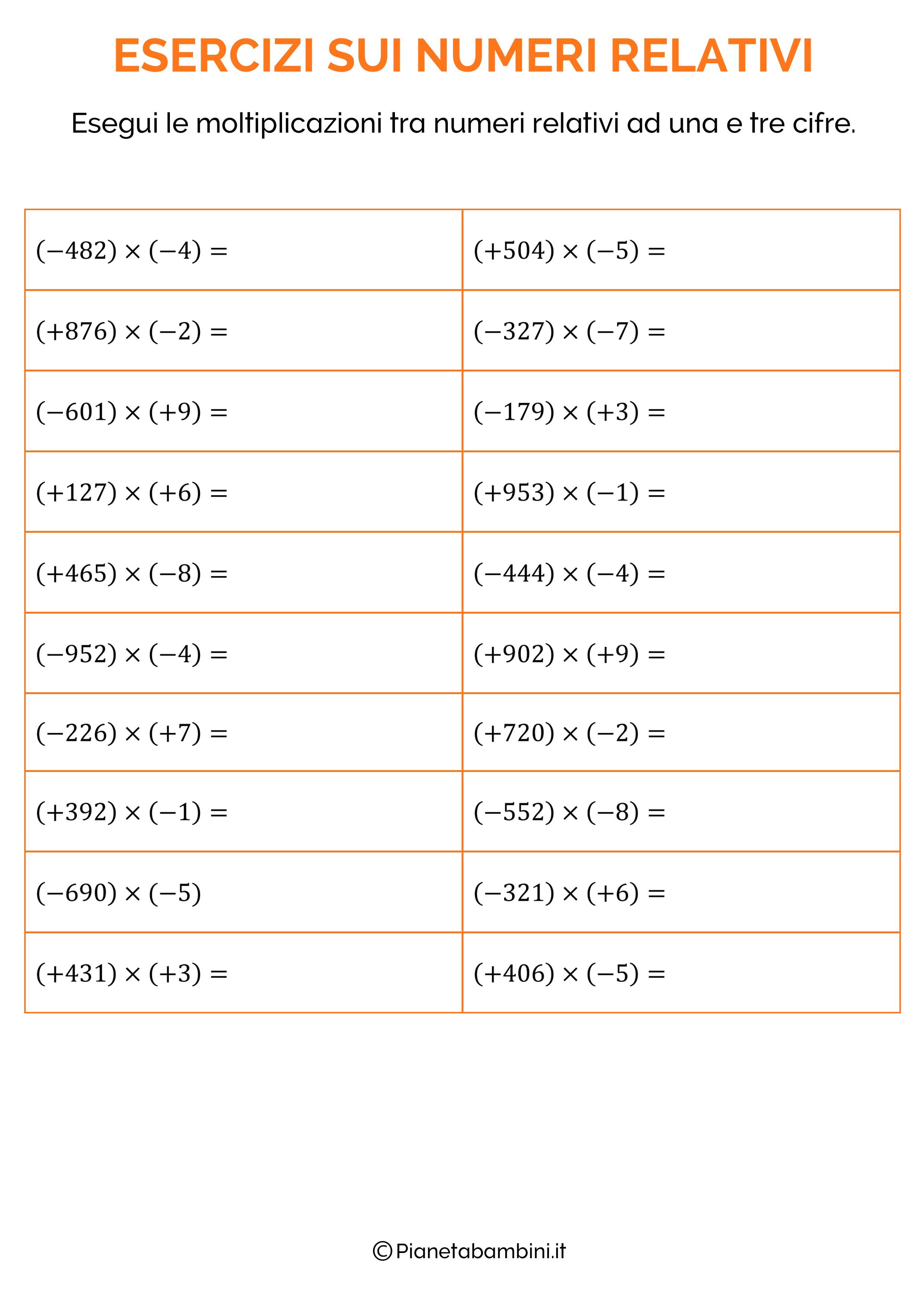 Moltiplicazioni tra numeri relativi