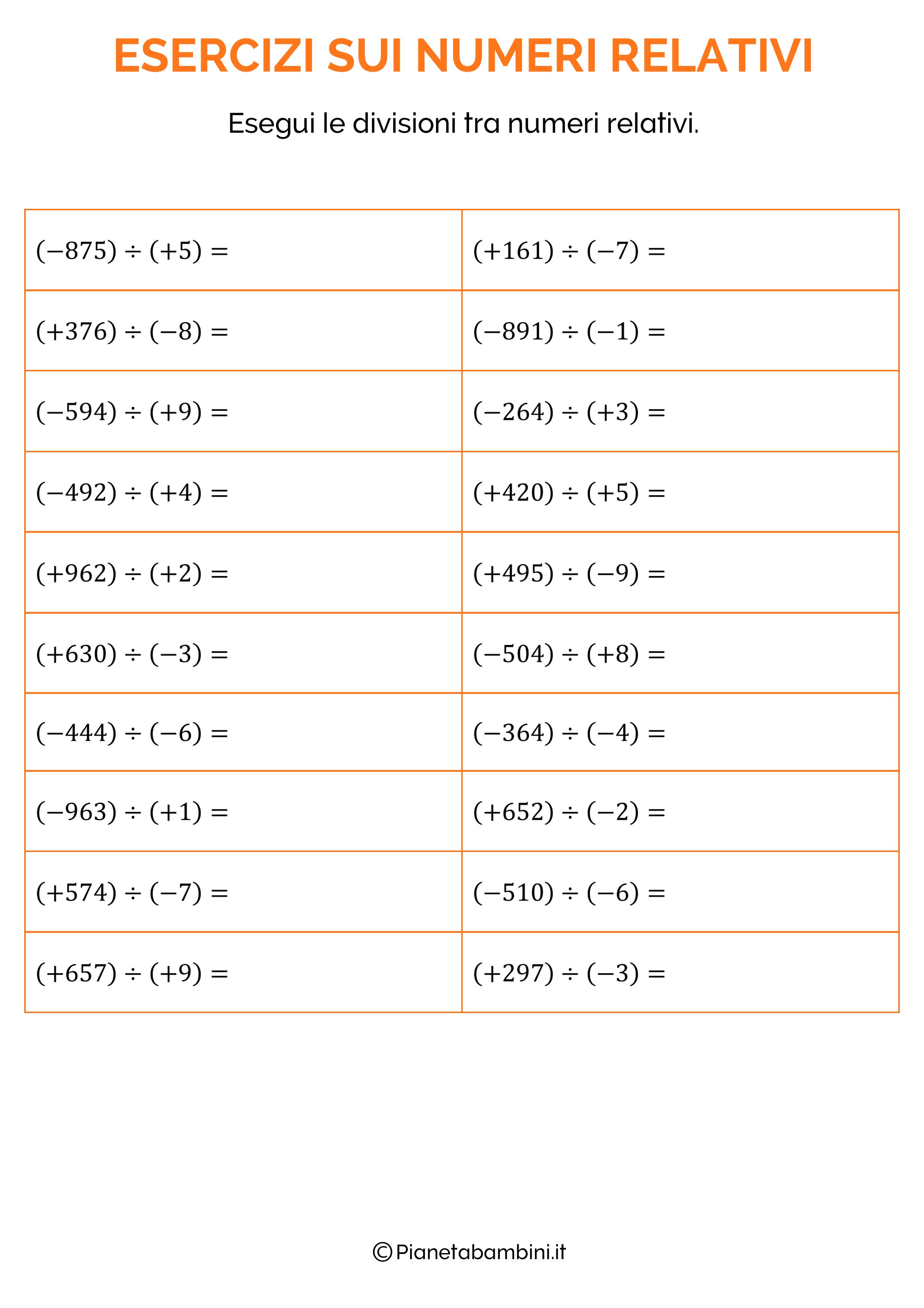 Divisioni tra numeri relativi