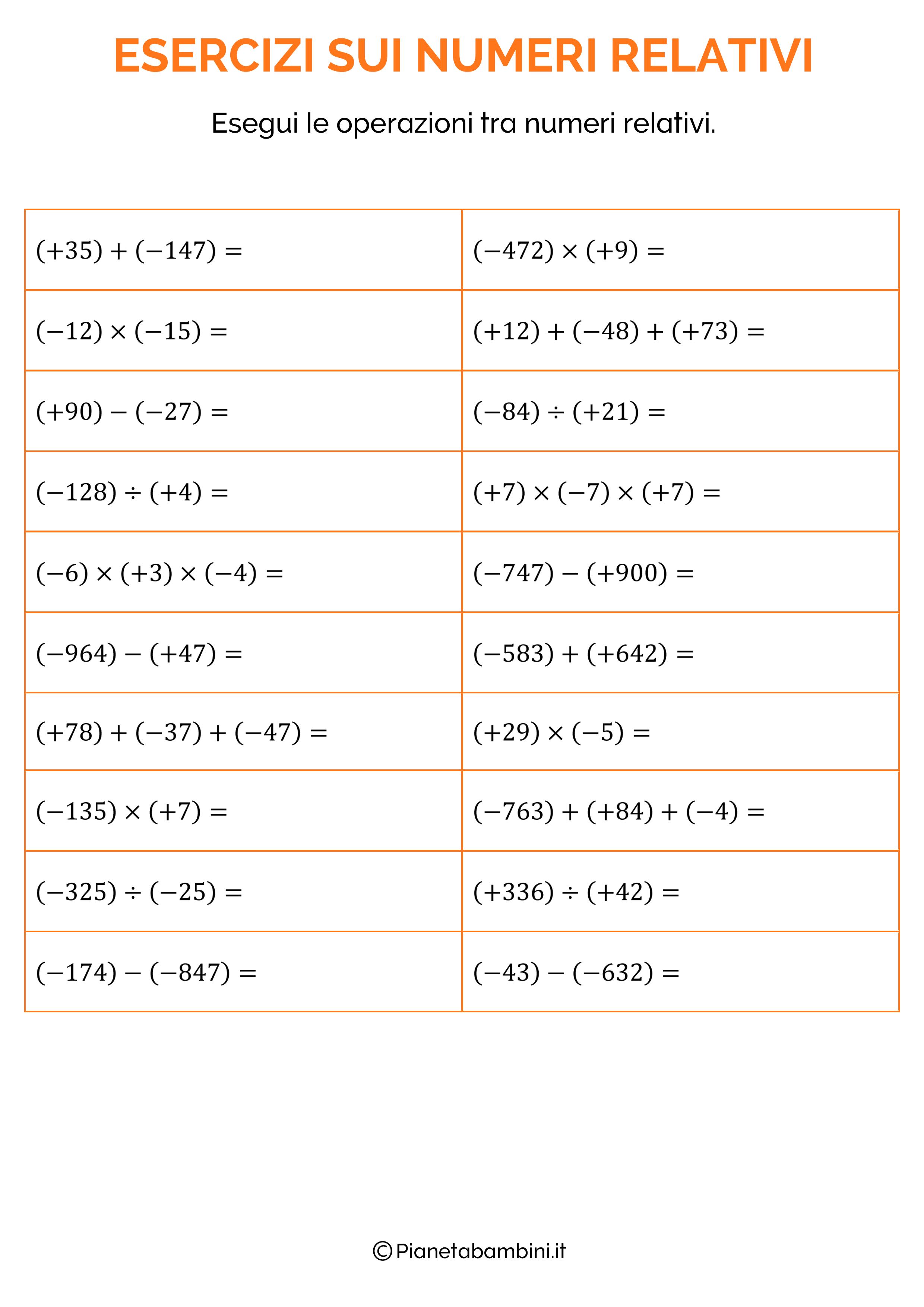 Operazioni miste tra numeri relativi