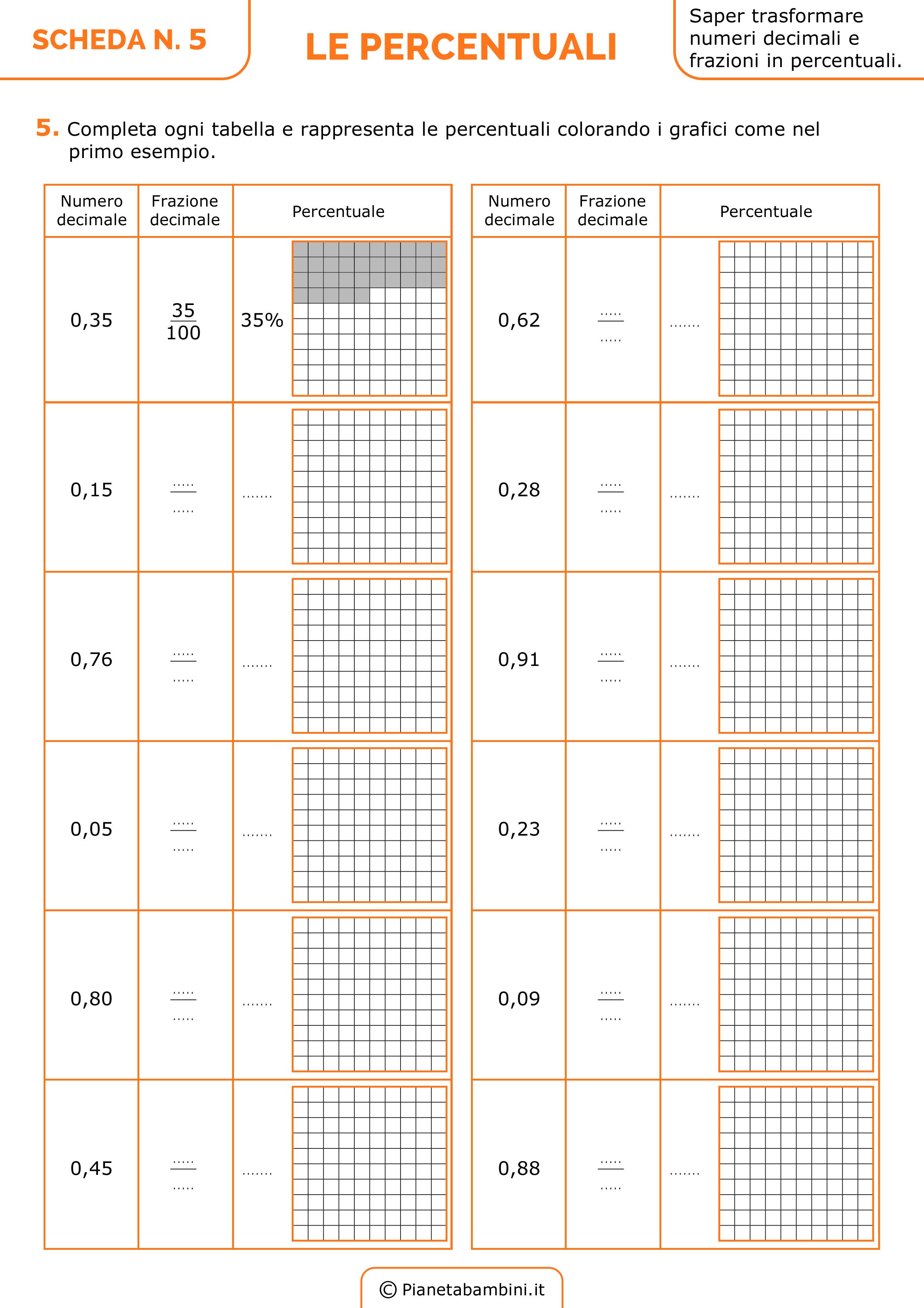 Schede-Didattiche-Percentuali-5