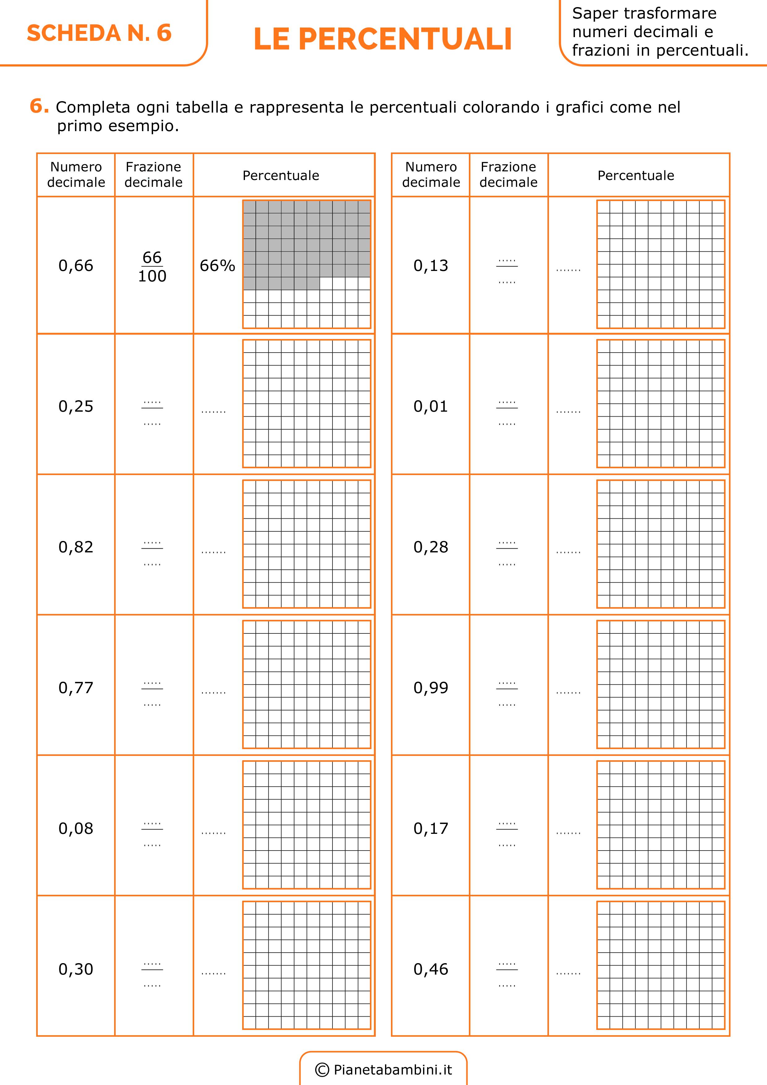 Schede-Didattiche-Percentuali-6