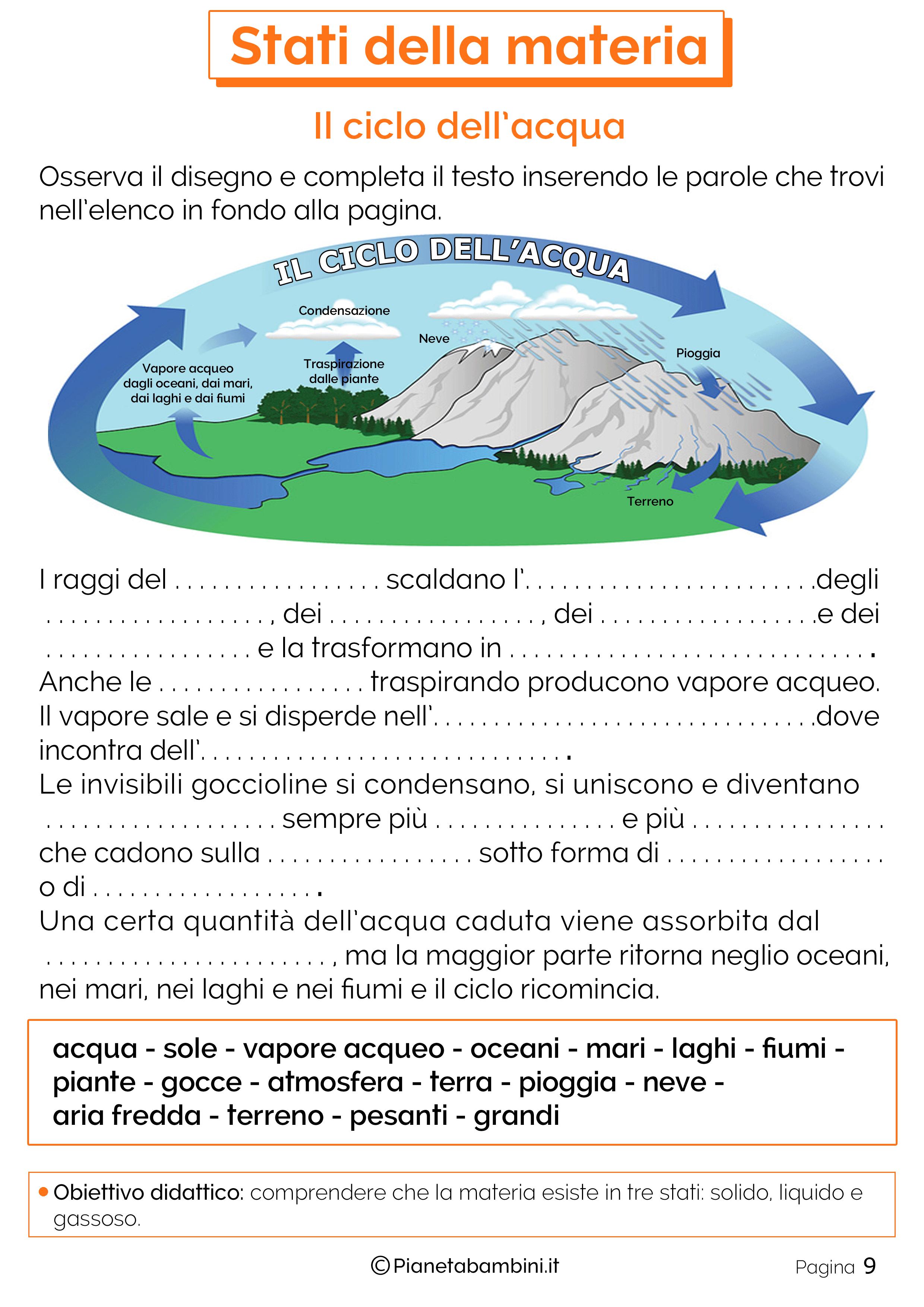 Stati-Materia-9