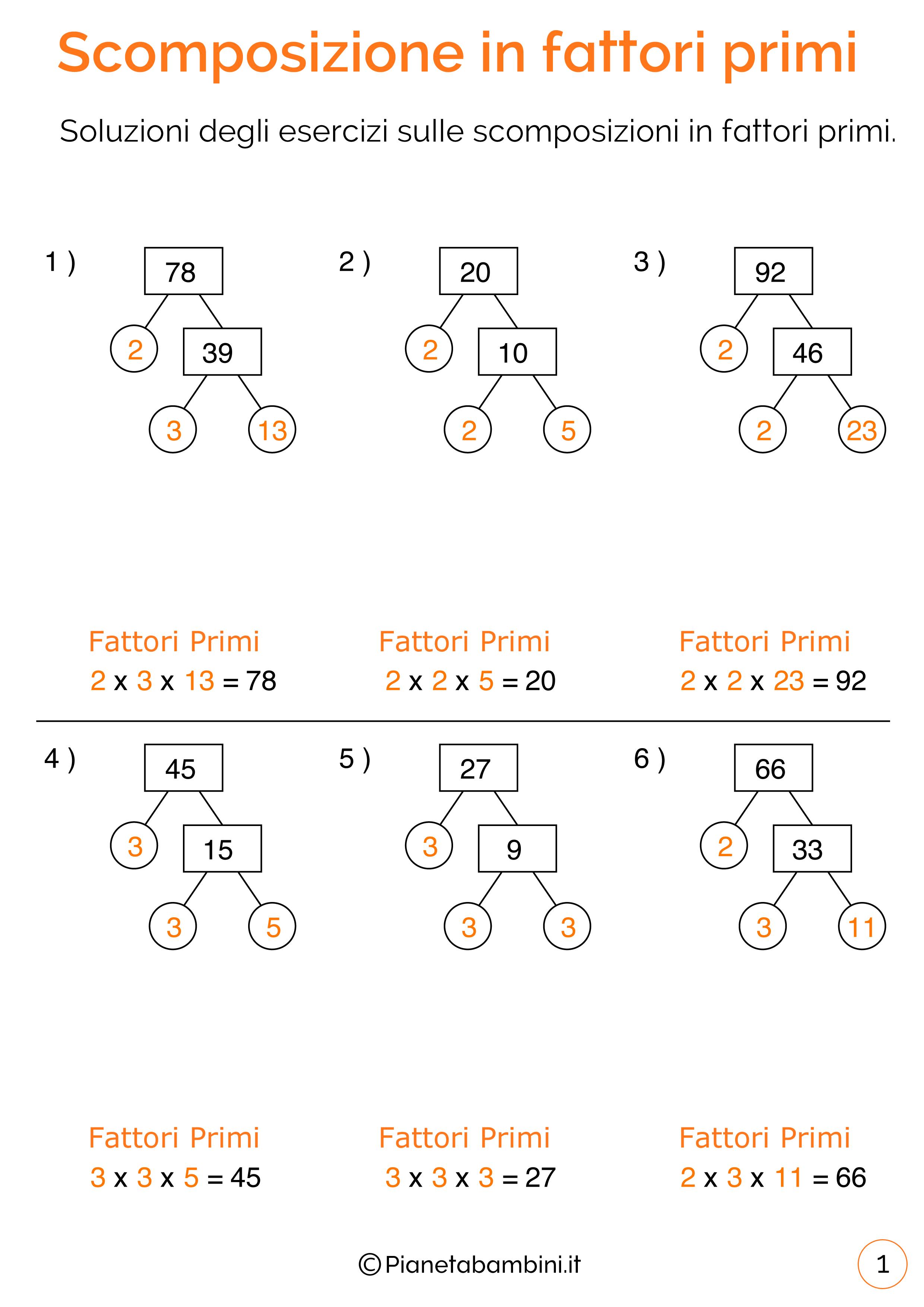 Soluzioni-Scomposizione-Fattori-Primi-1