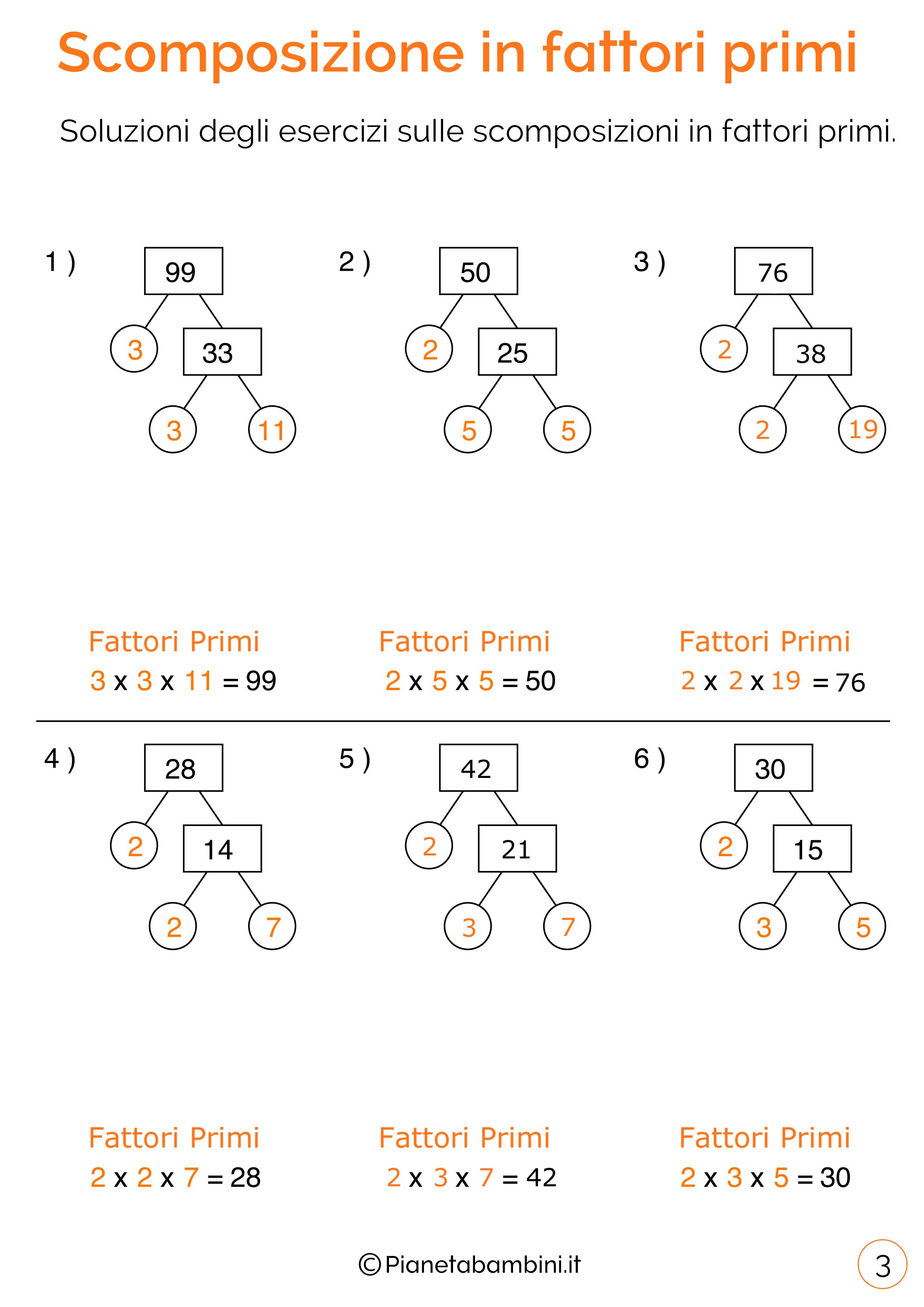 Soluzioni-Scomposizione-Fattori-Primi-3