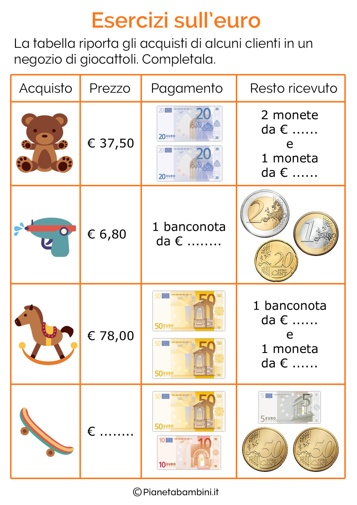 Esercizi-Acquisto-Resto-Euro-1