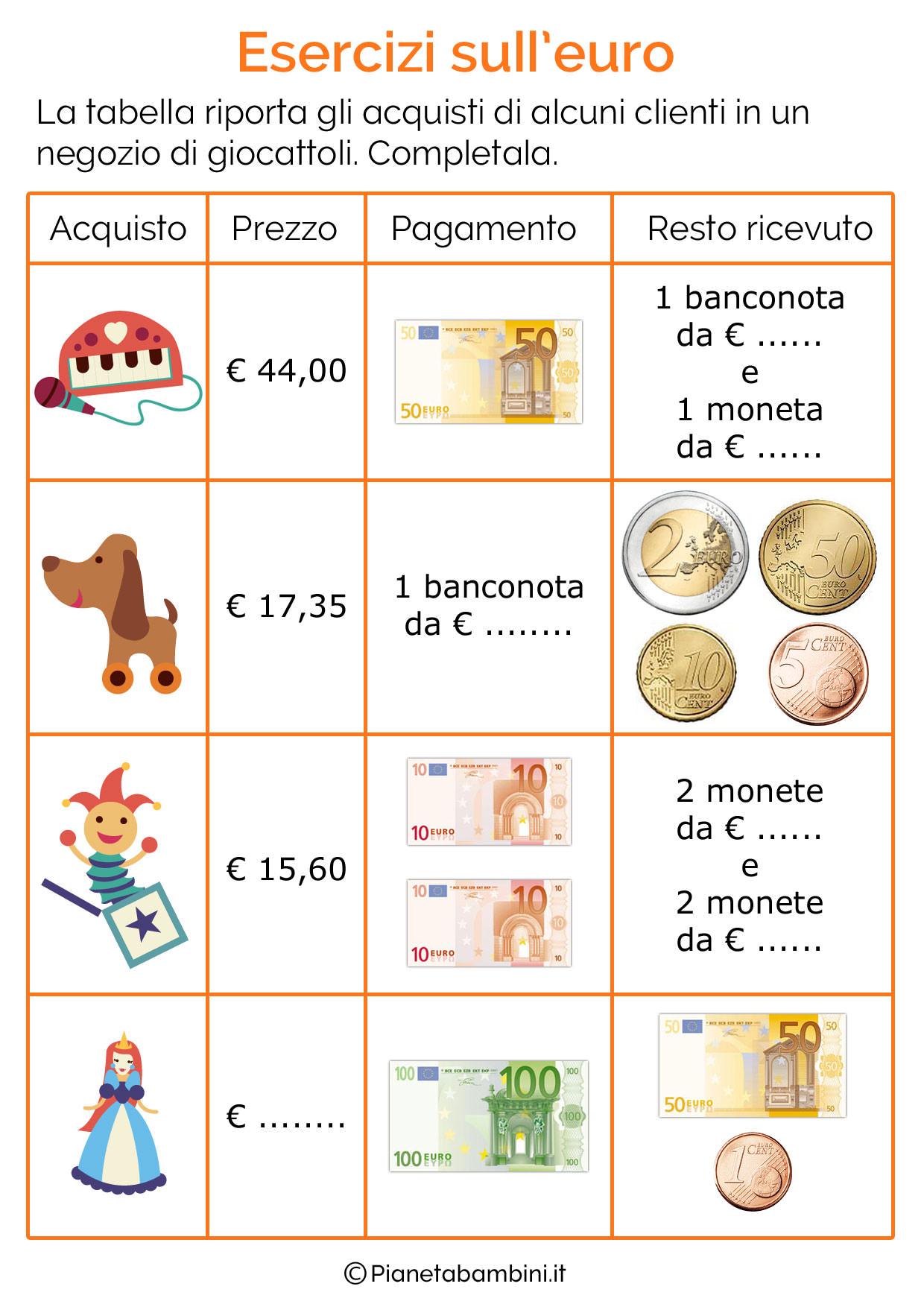 Esercizi-Acquisto-Resto-Euro-2