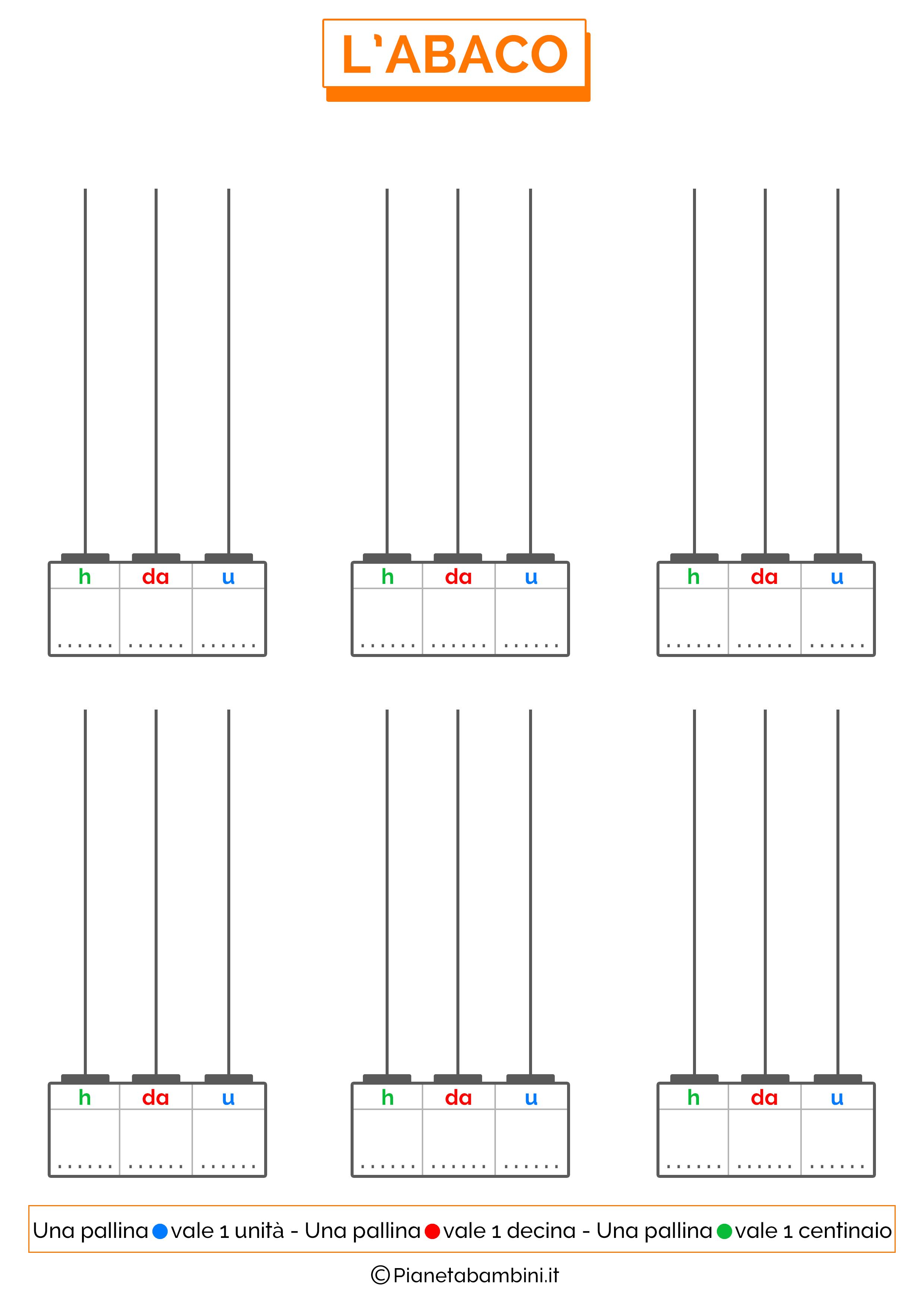 Abaco-Vuoto-Tre-Cifre
