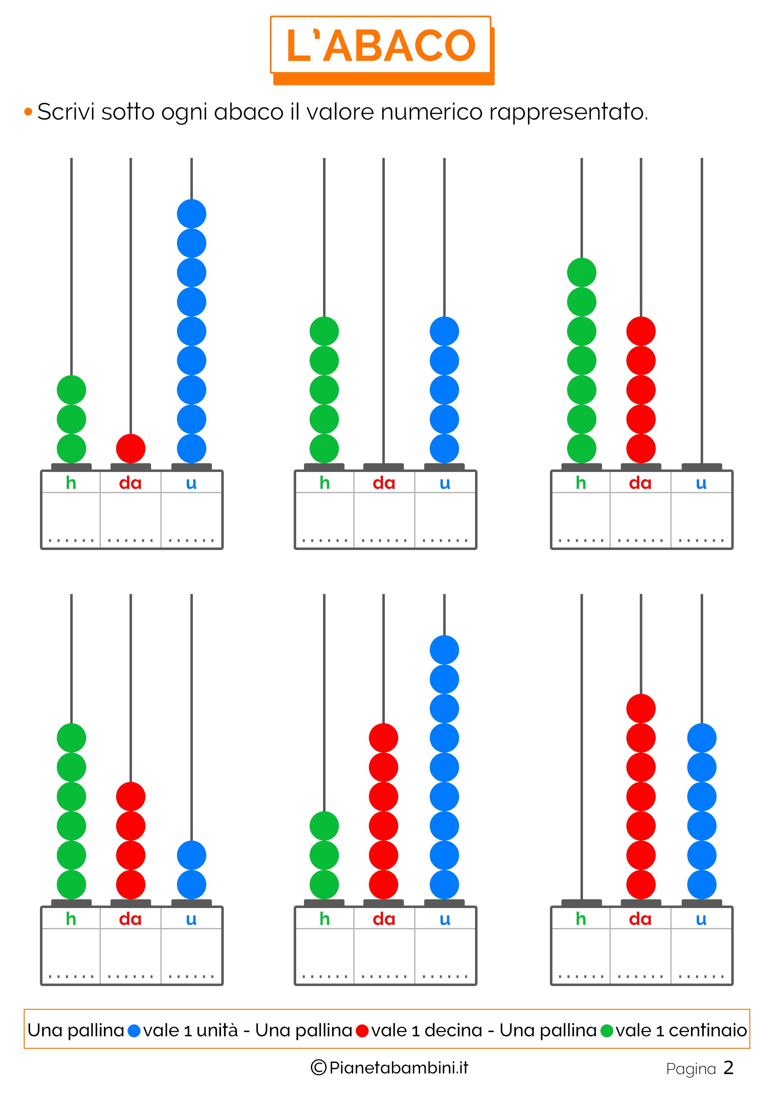 Esercizi-Abaco-Tre-Cifre-02