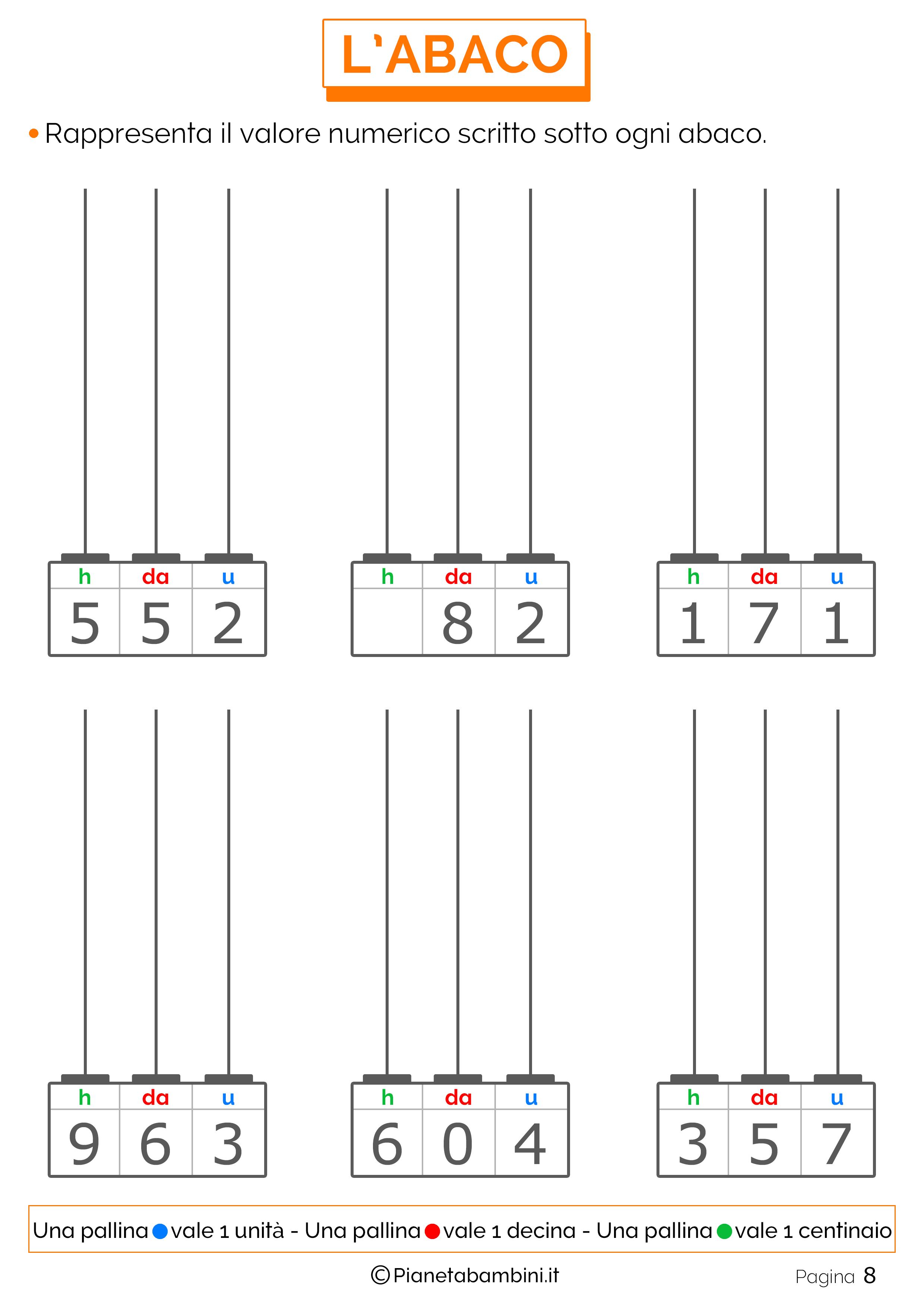 Esercizi-Abaco-Tre-Cifre-08