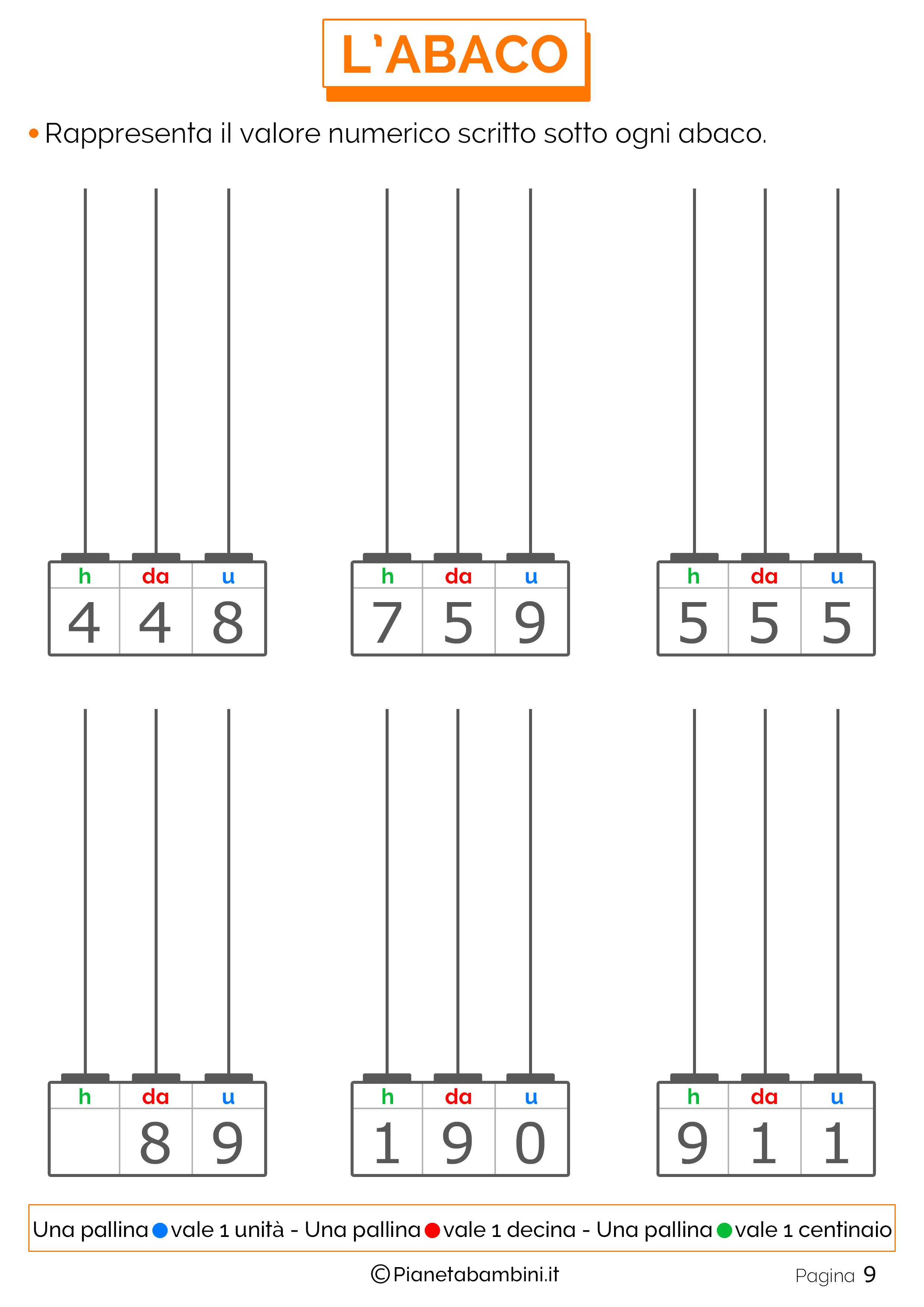 Esercizi-Abaco-Tre-Cifre-09