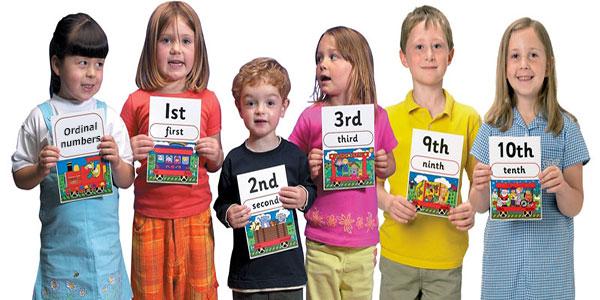Schede didattiche sui numeri ordinali in inglese