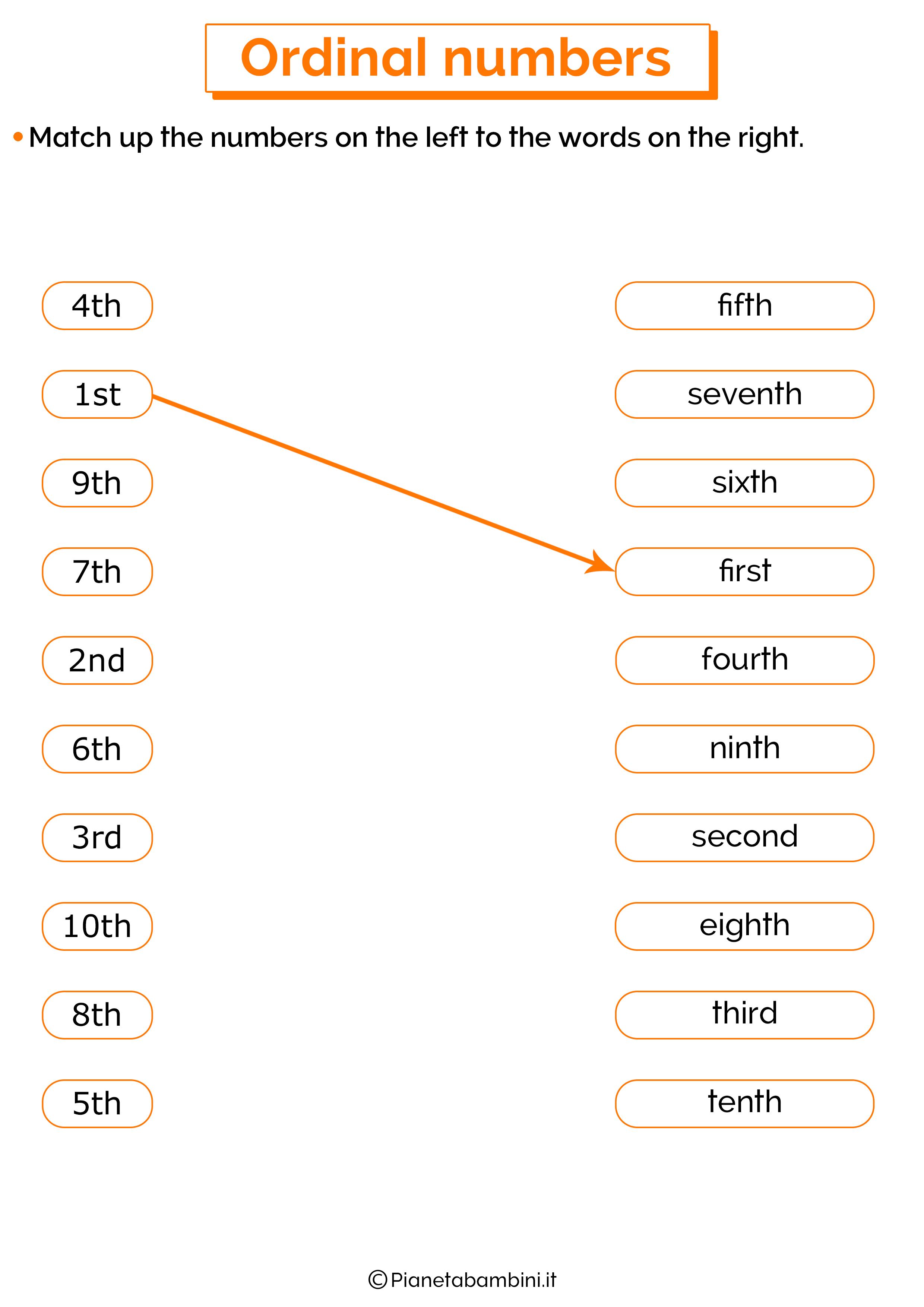 Scheda didattica sui numeri ordinali in inglese numero 13