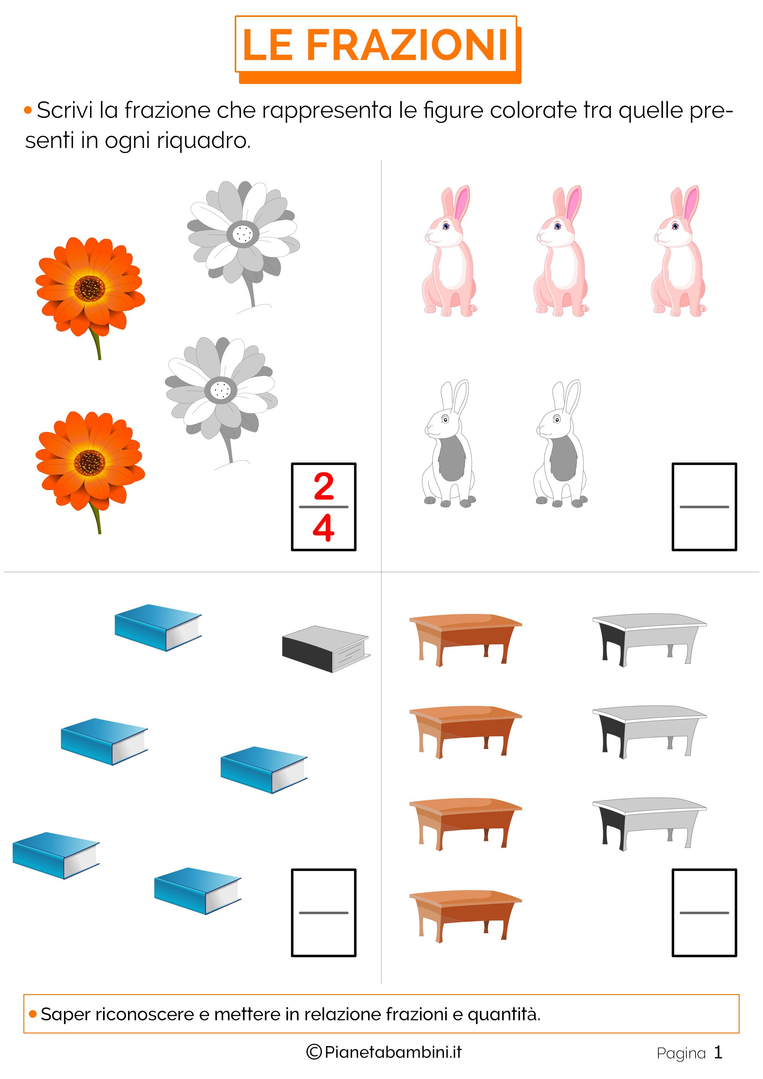 Esercizi-Semplici-Frazioni-01