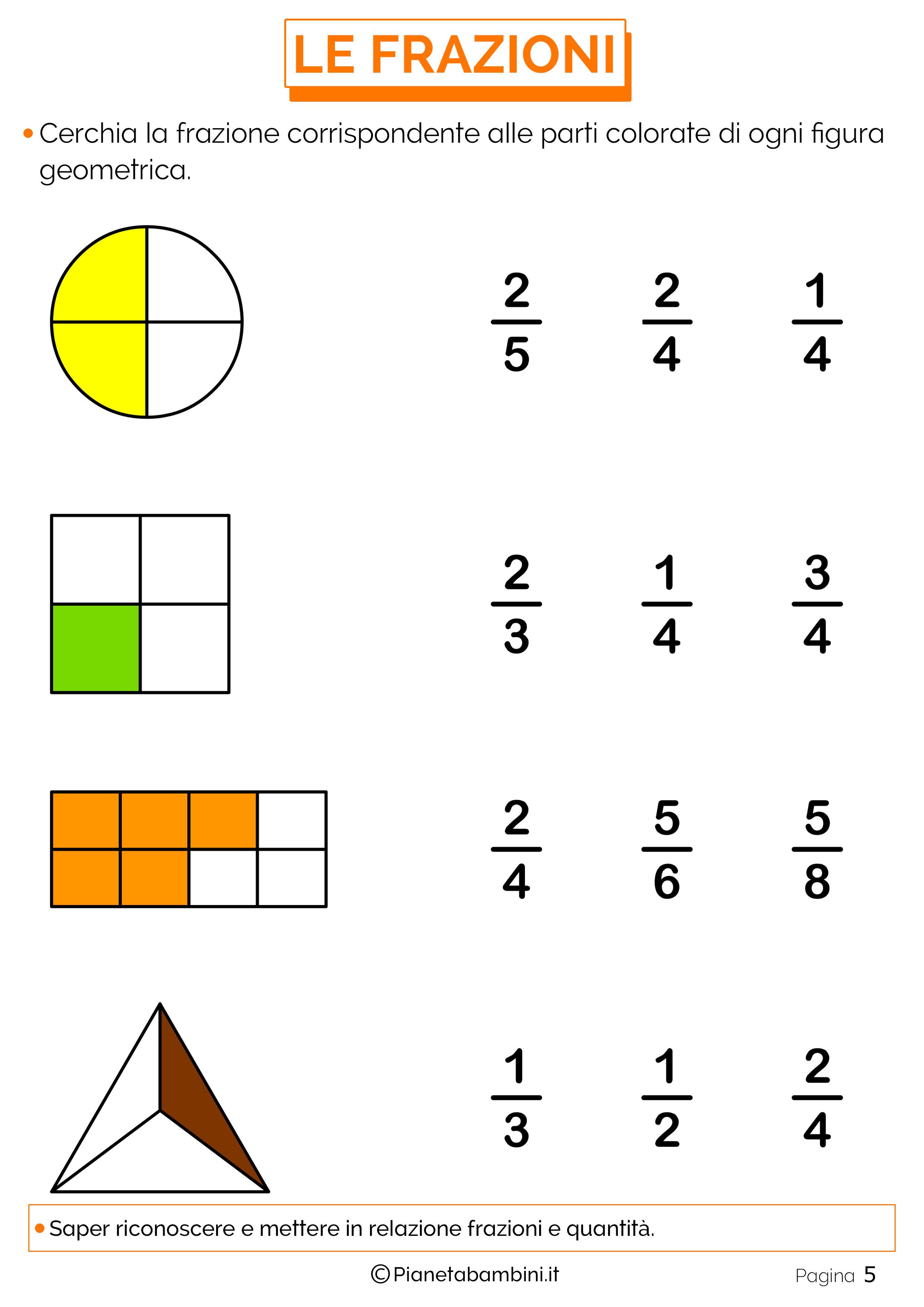 Frazionare: Esercizi Semplici per Spiegare le Frazioni ...