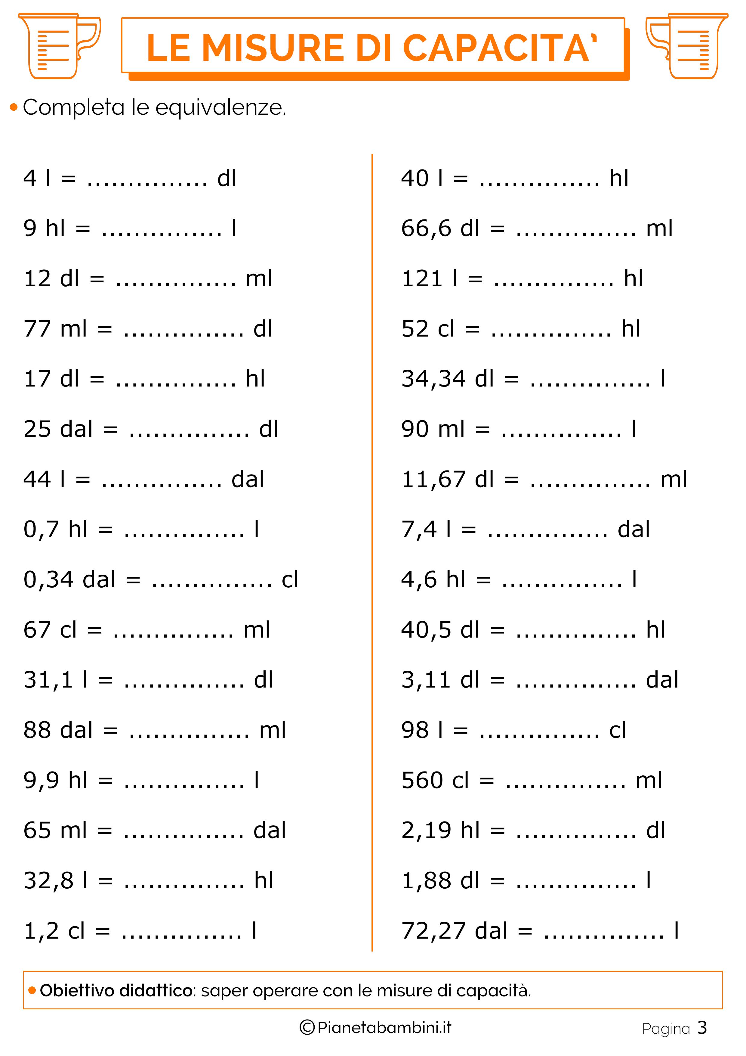 Equivalenze-Misure-Capacita-1