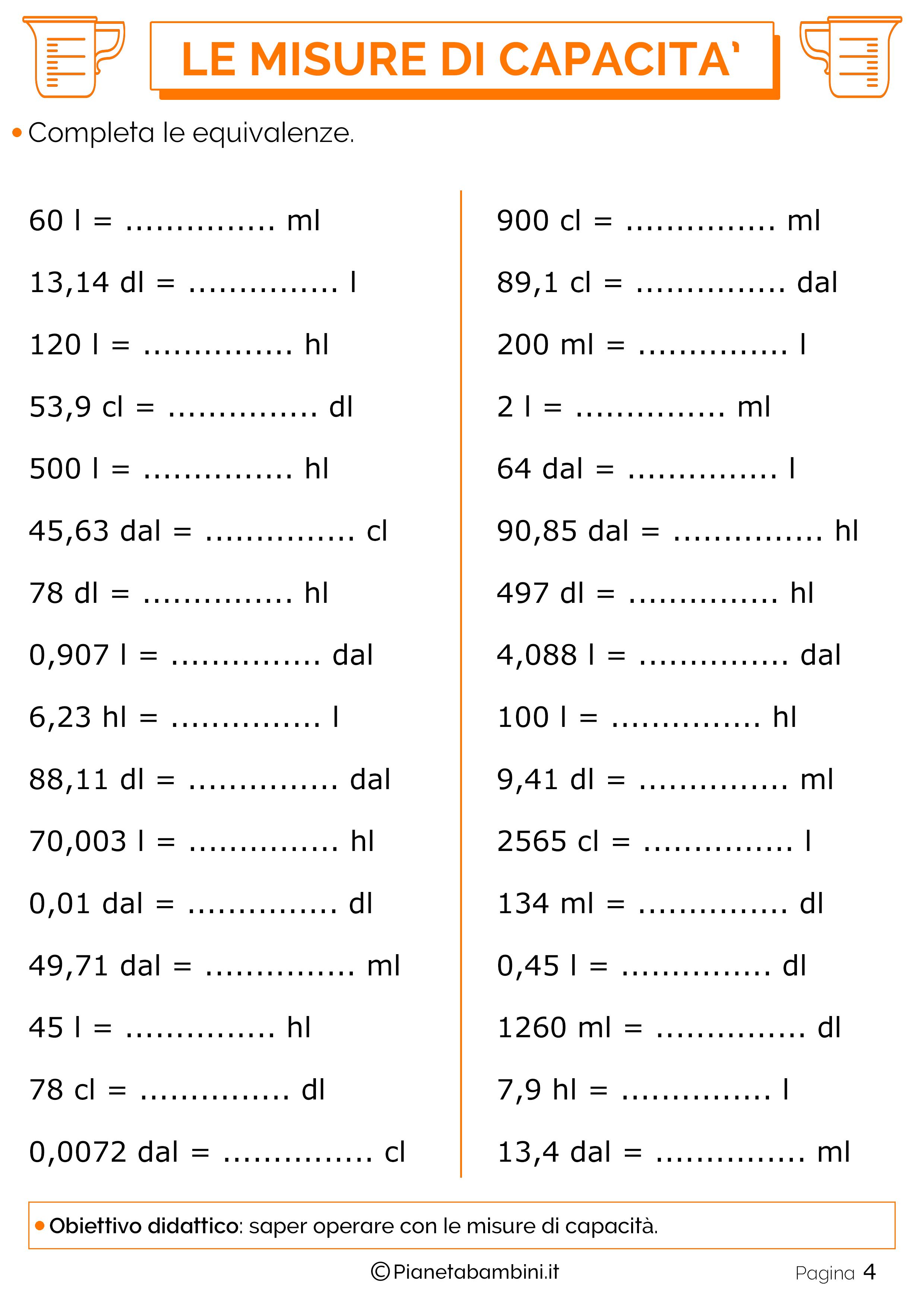 Equivalenze-Misure-Capacita-2