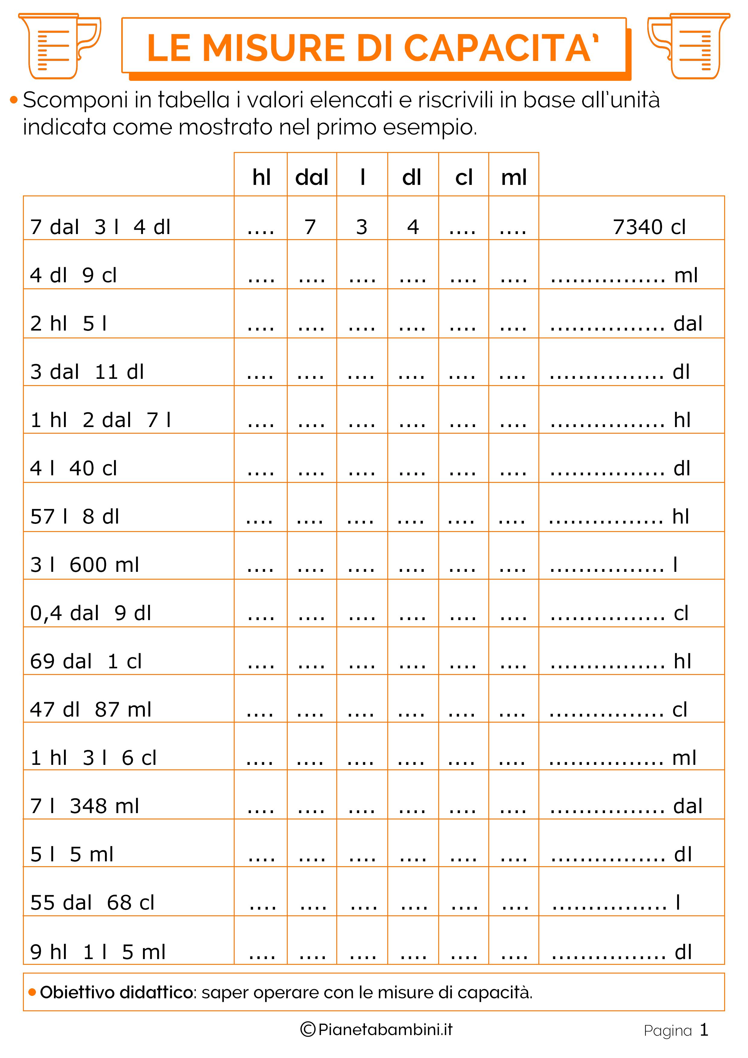 Esercizi-Scomposizioni-Misure-Capacita-1