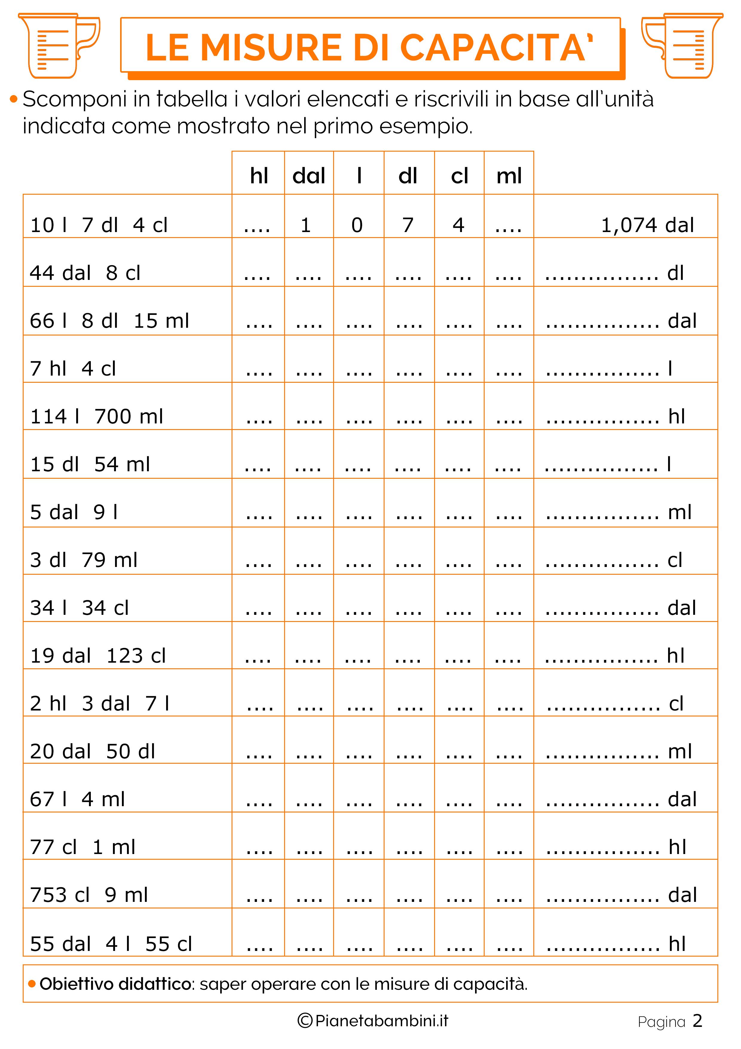 Esercizi-Scomposizioni-Misure-Capacita-2