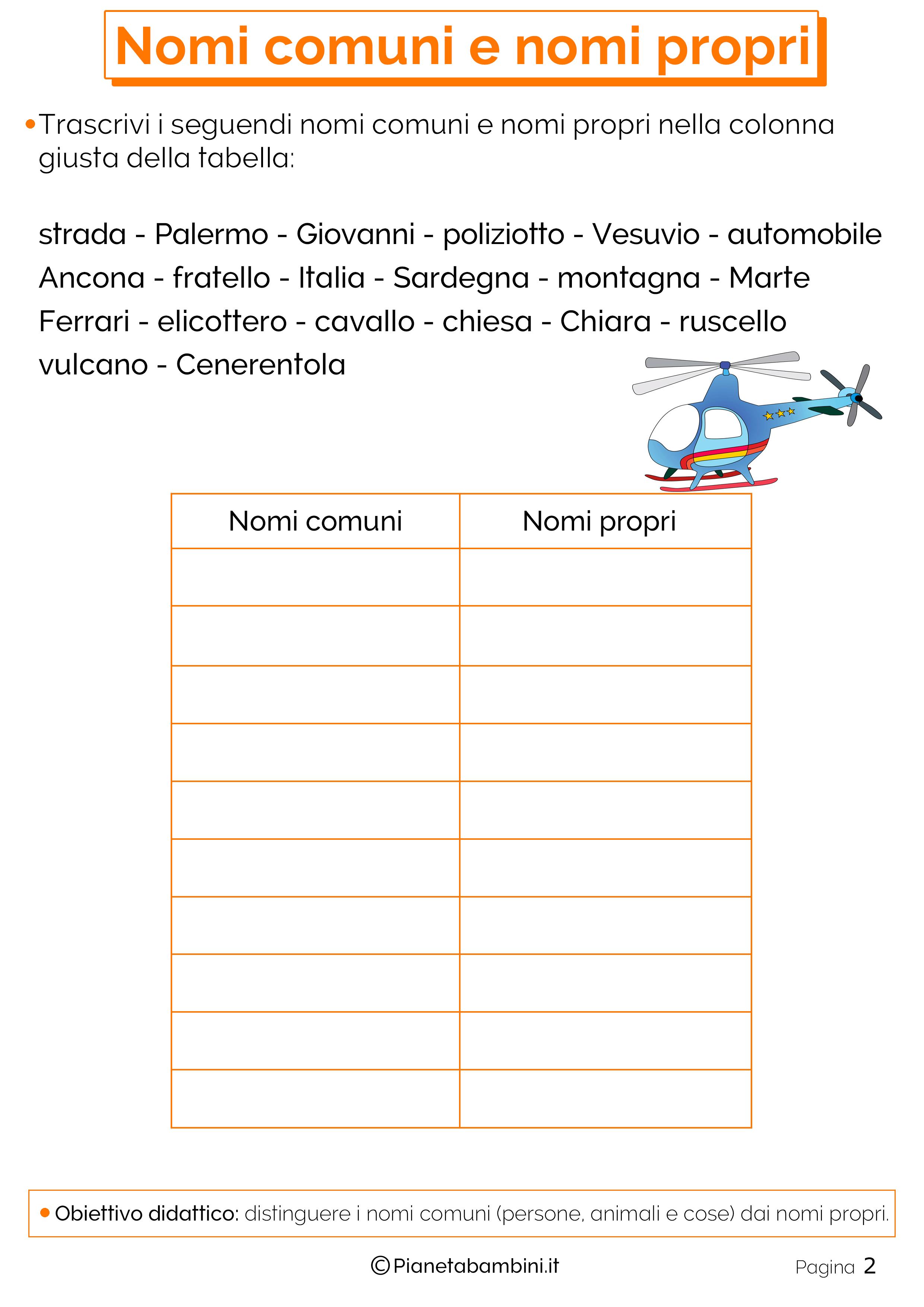 Scheda didattica sui nomi comuni e propri