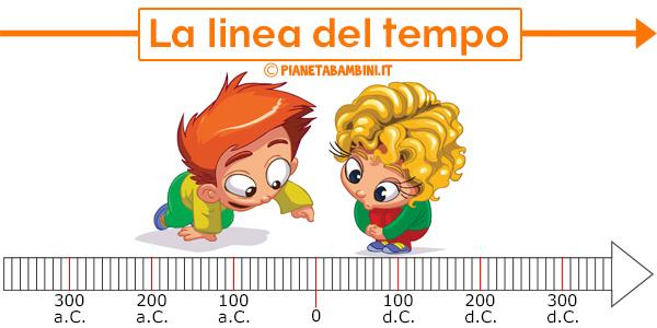 Schede didattiche sulla linea del tempo per la terza classe della scuola primaria
