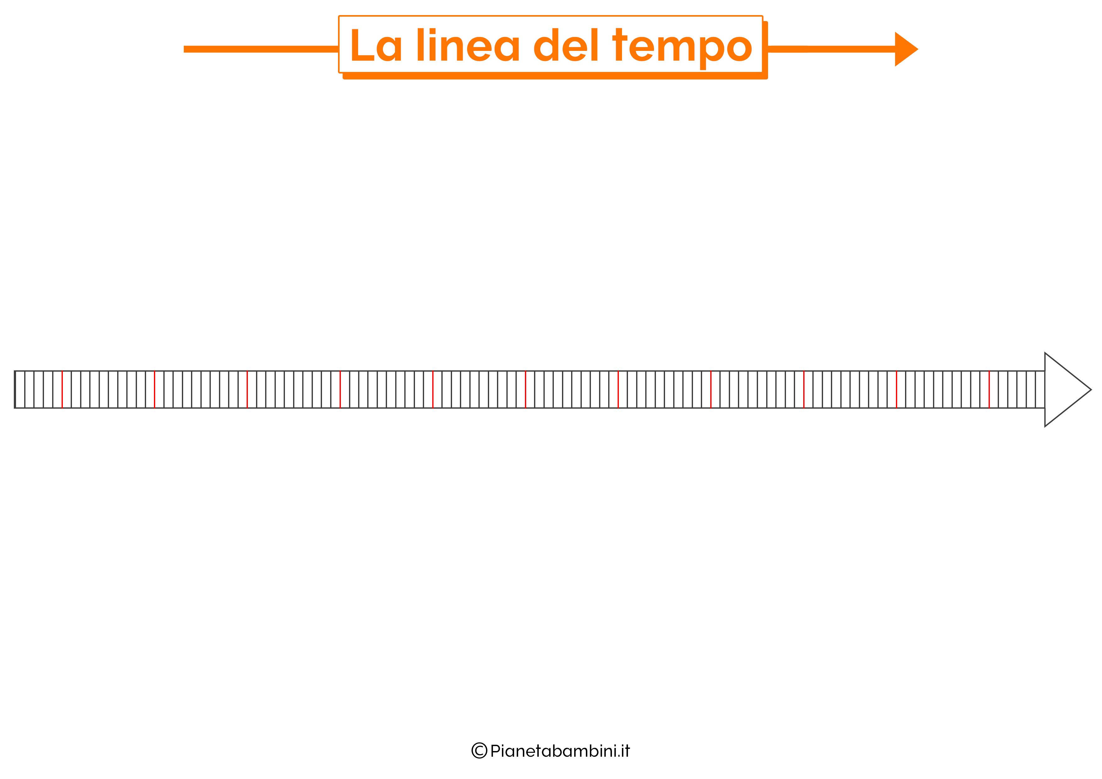 Amato La Linea del Tempo: Schede Didattiche per la Scuola Primaria  FL04