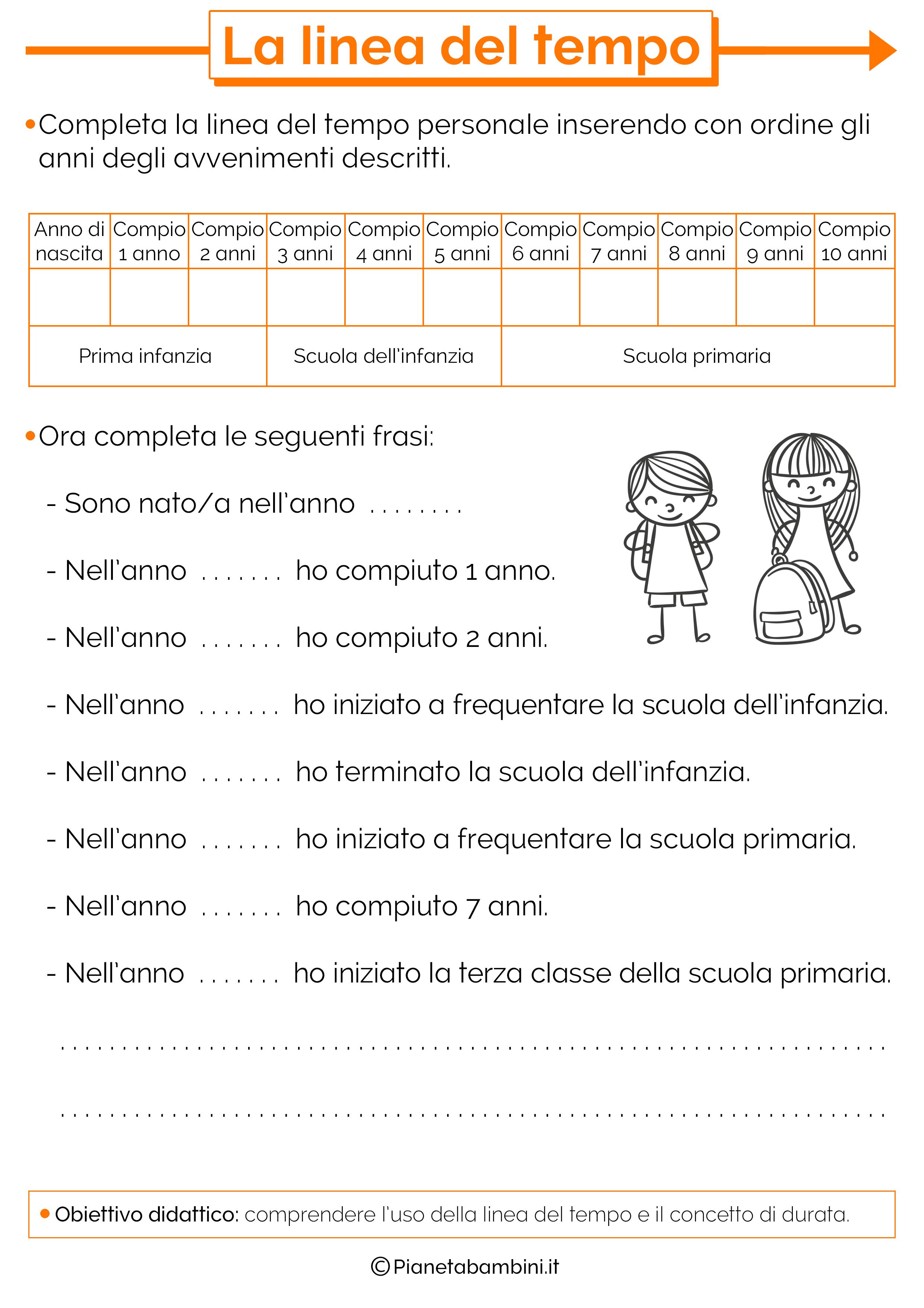 La Linea Del Tempo Schede Didattiche Per La Scuola Primaria