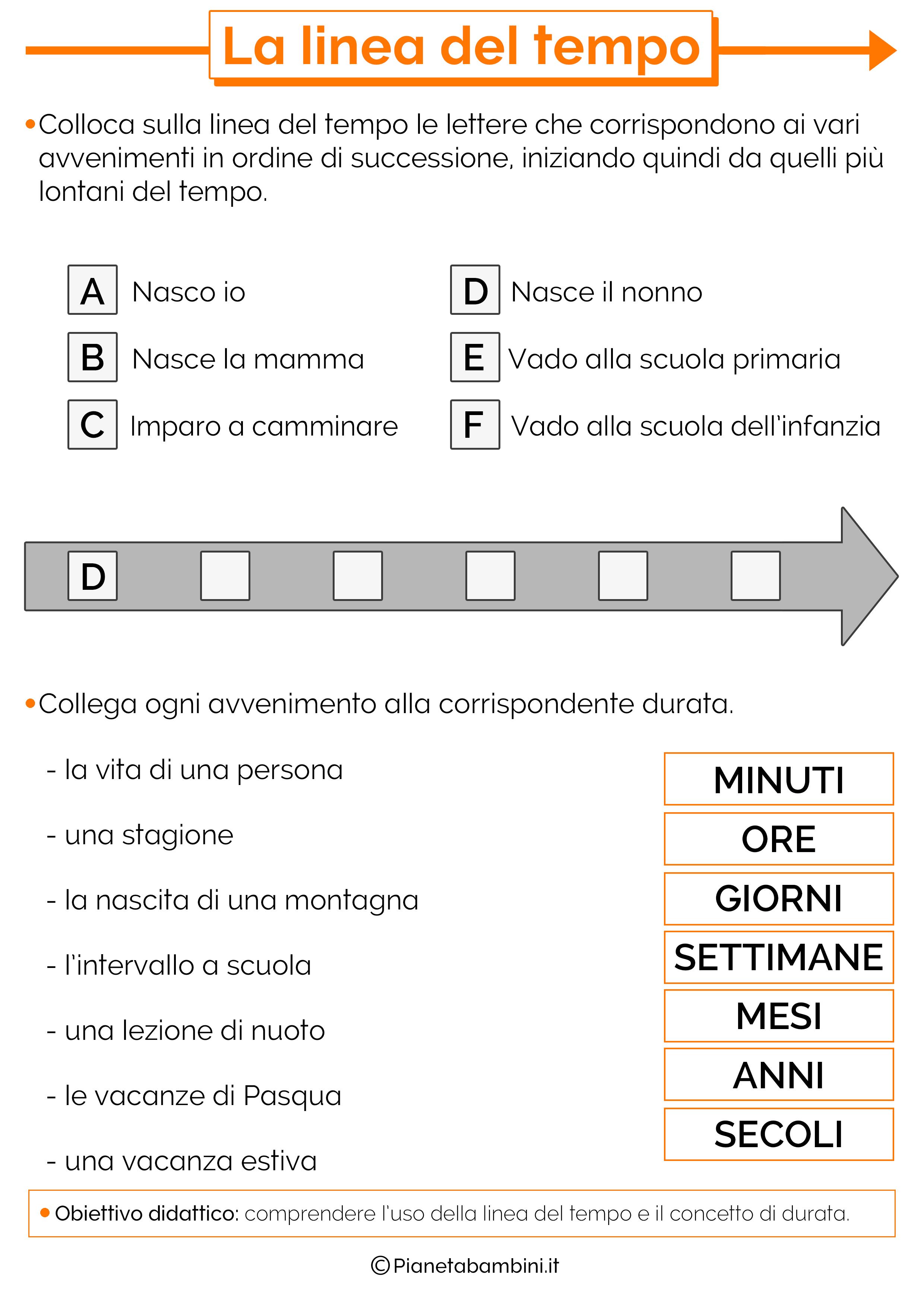 Amato La Linea del Tempo: Schede Didattiche per la Scuola Primaria  GP77