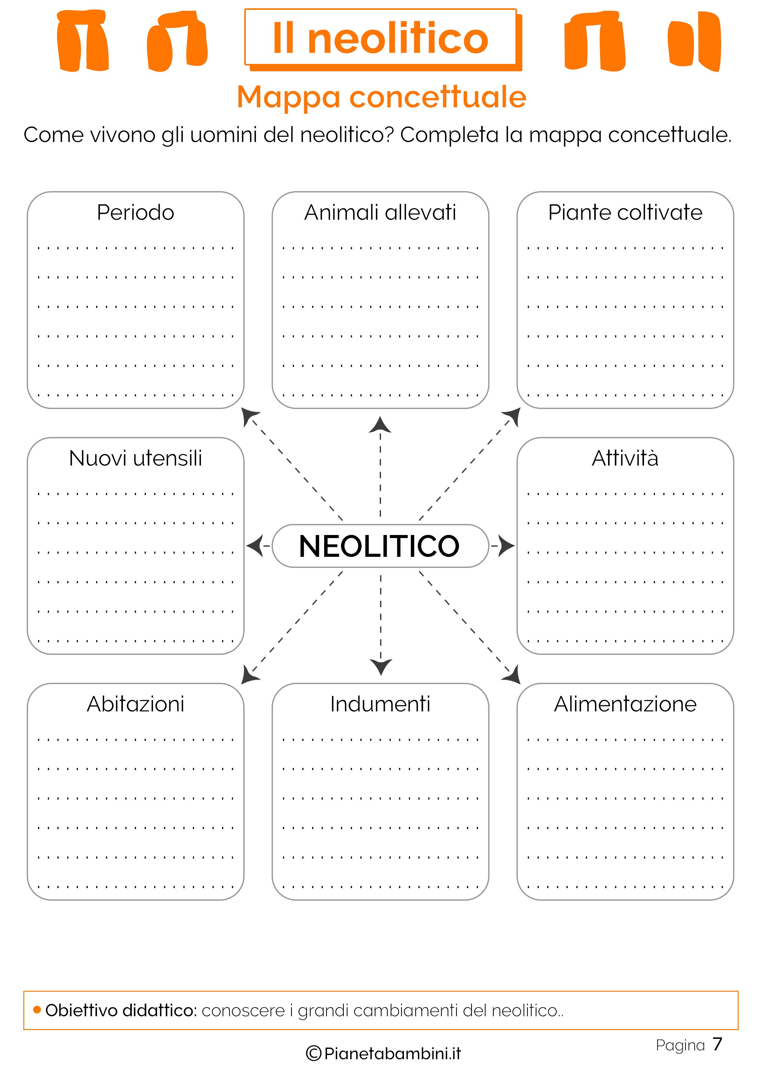 Schede didattiche sul neolitico 07
