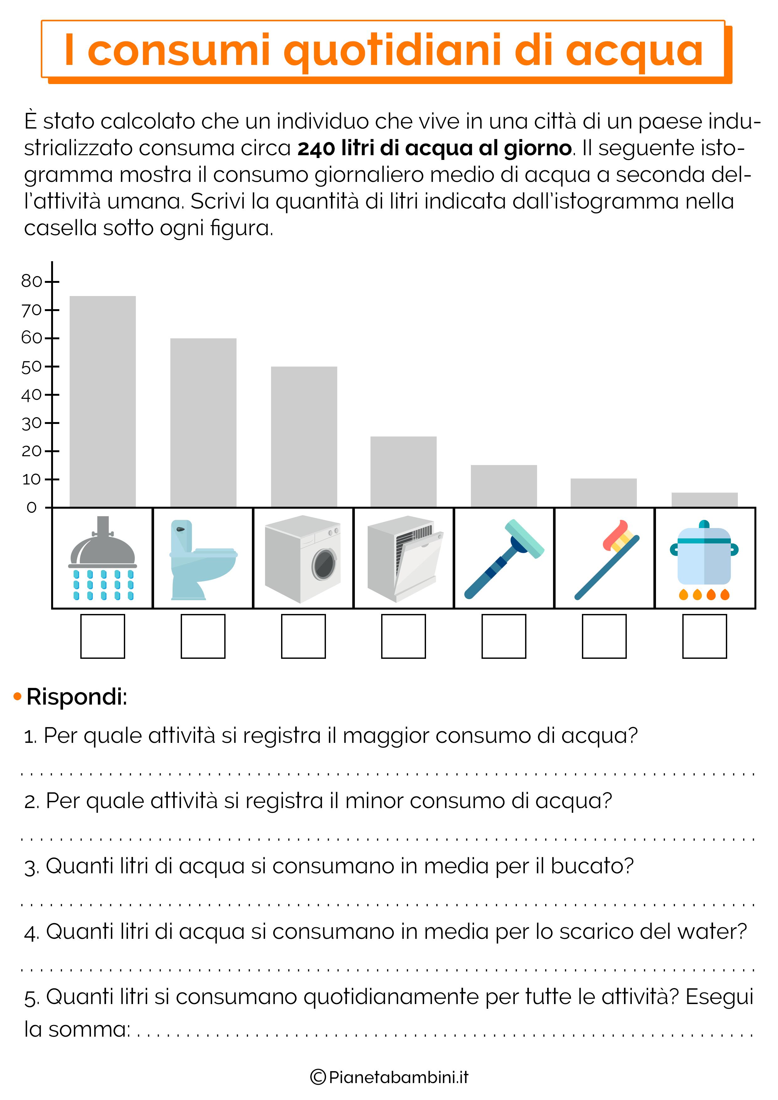 Esercizi sui consumi dell'acqua