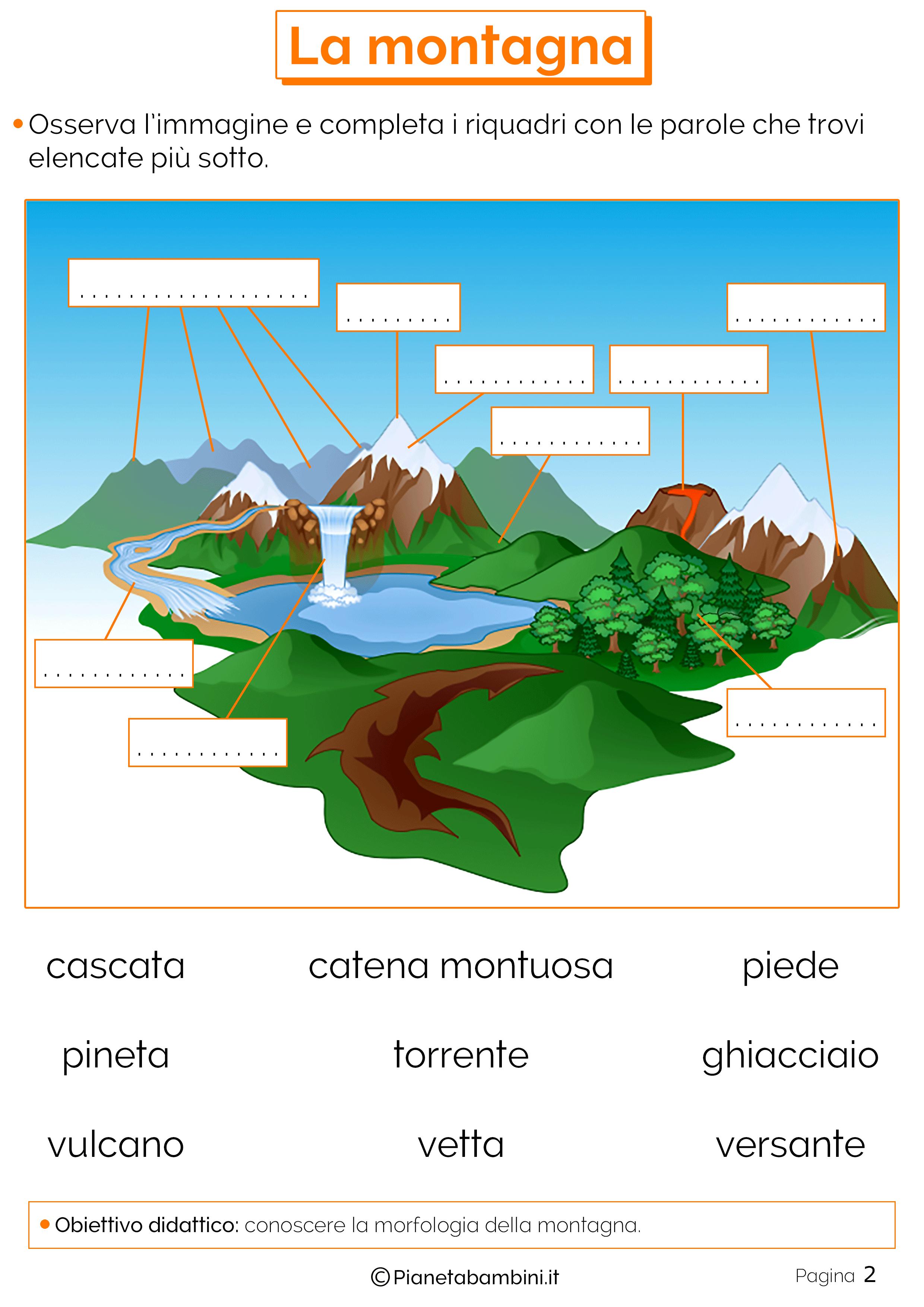 La morfologia della montagna