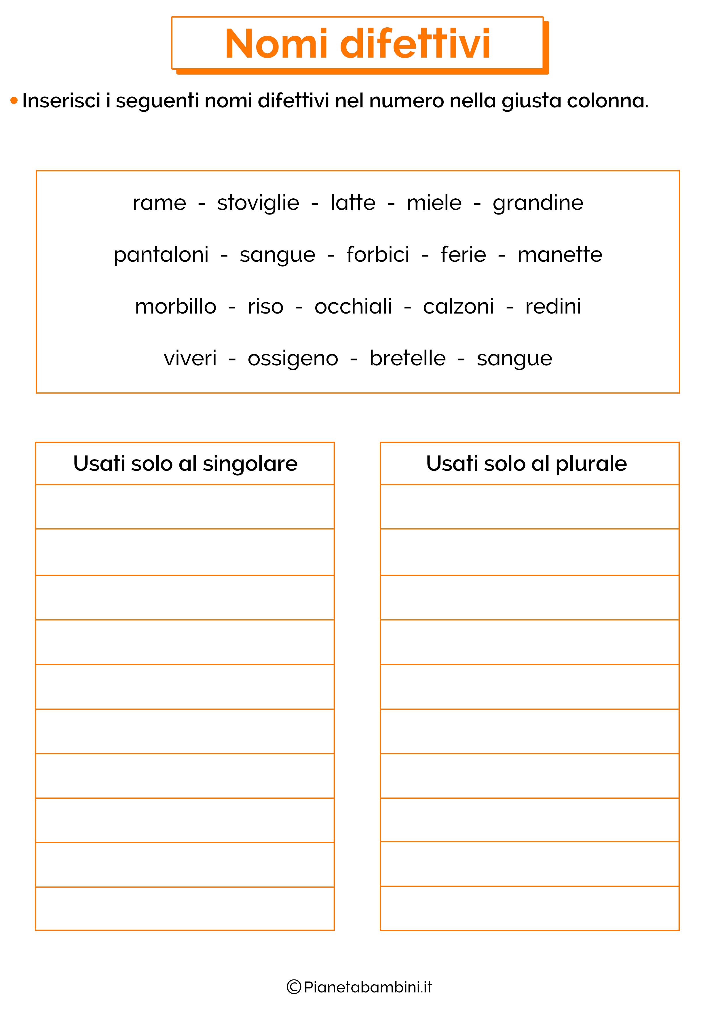 Scheda didattica sui nomi difettivi