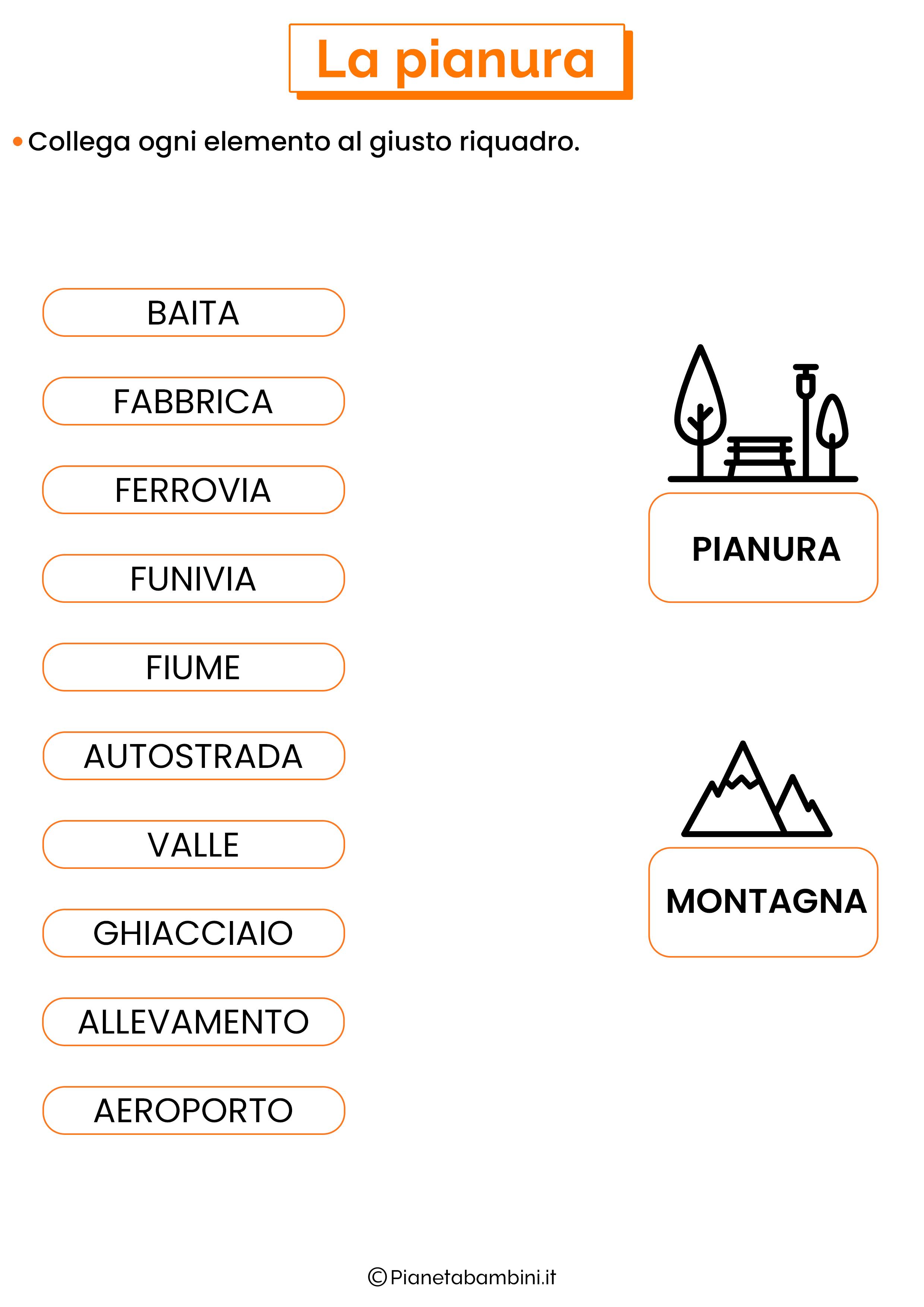 Esercizio sugli elementi della pianura