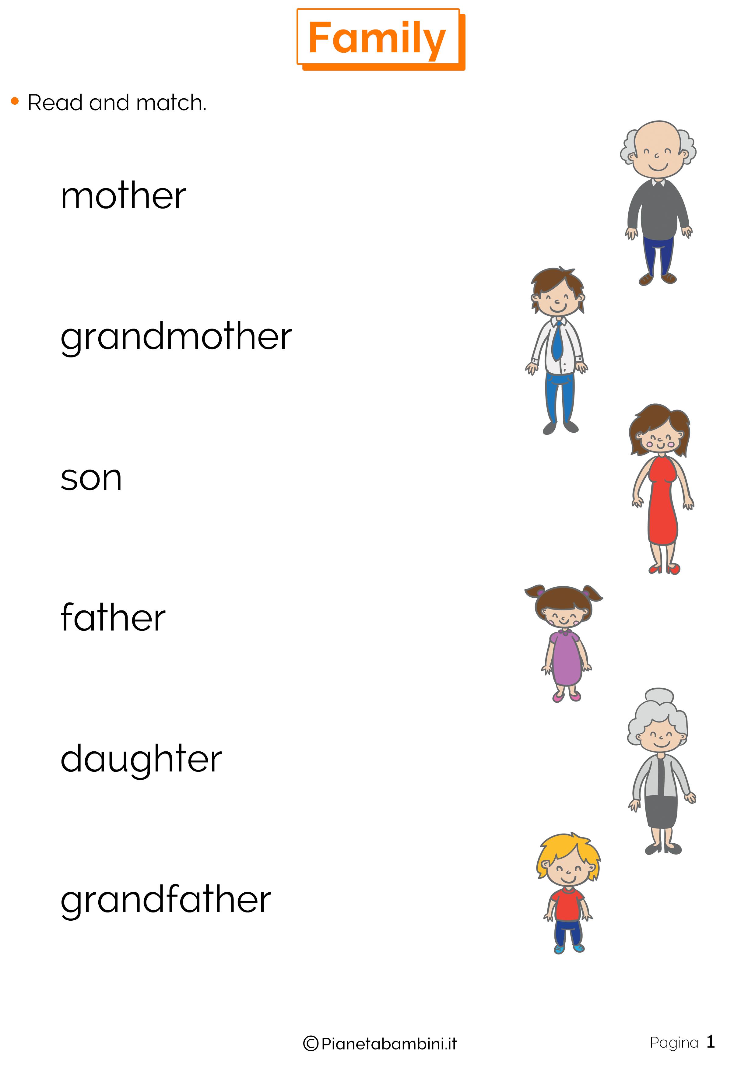 Esercizi sulla famiglia in inglese 1