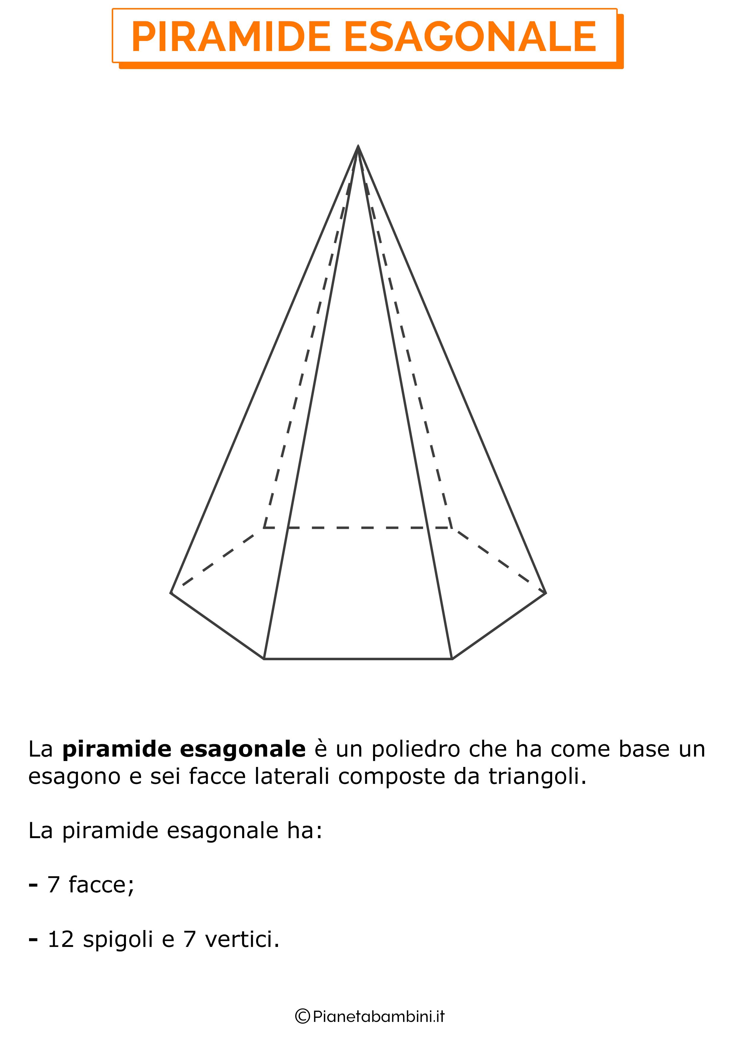 Immagine della piramide esagonale