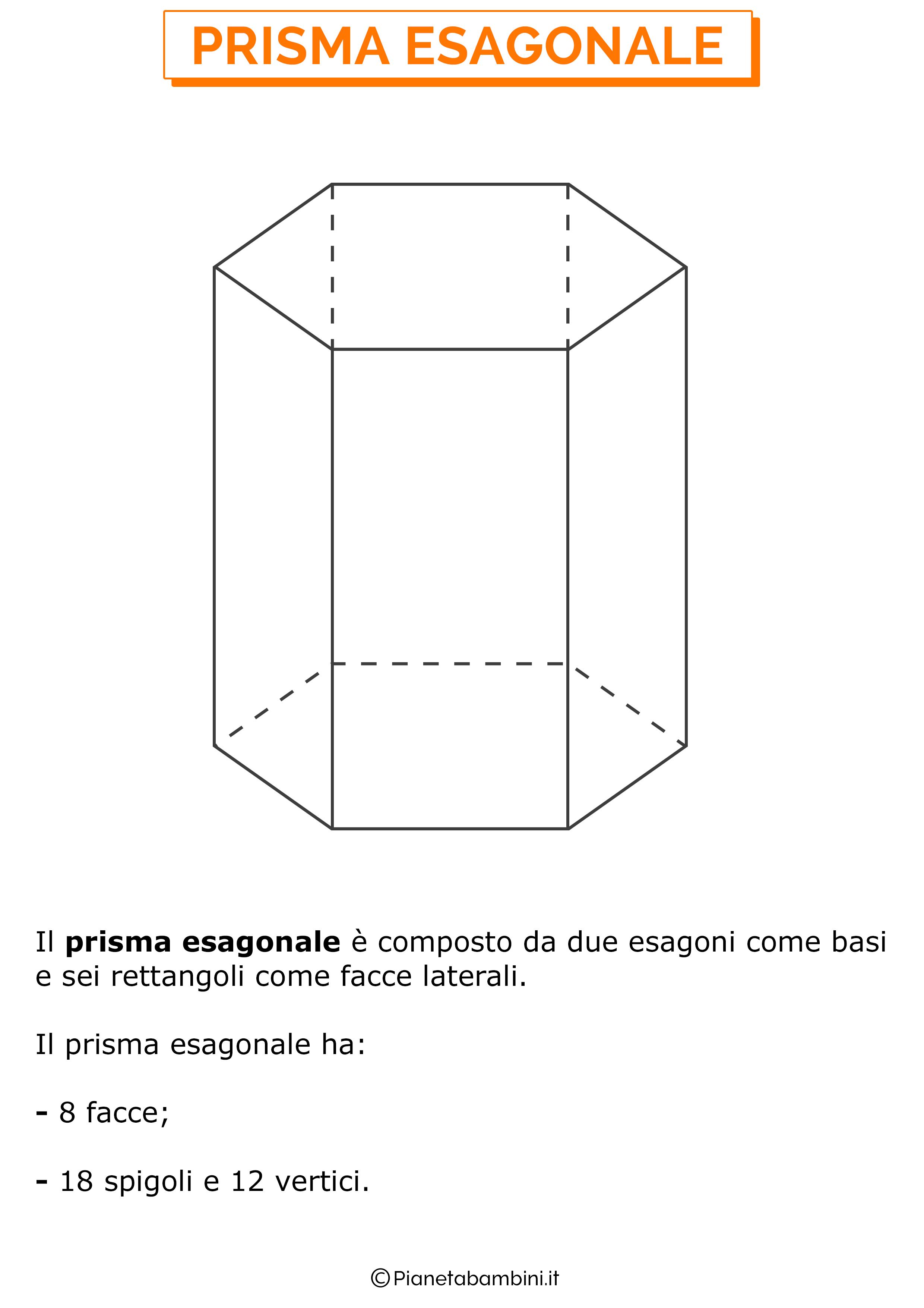 Immagine del prisma esagonale