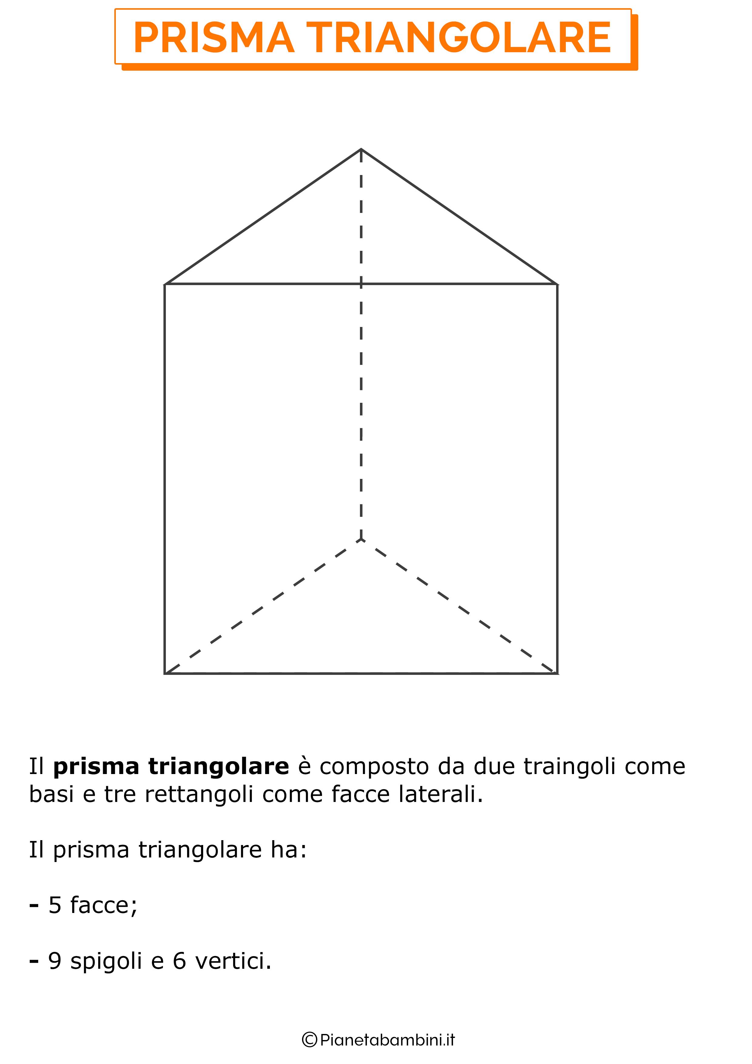 Immagine del prisma triangolare