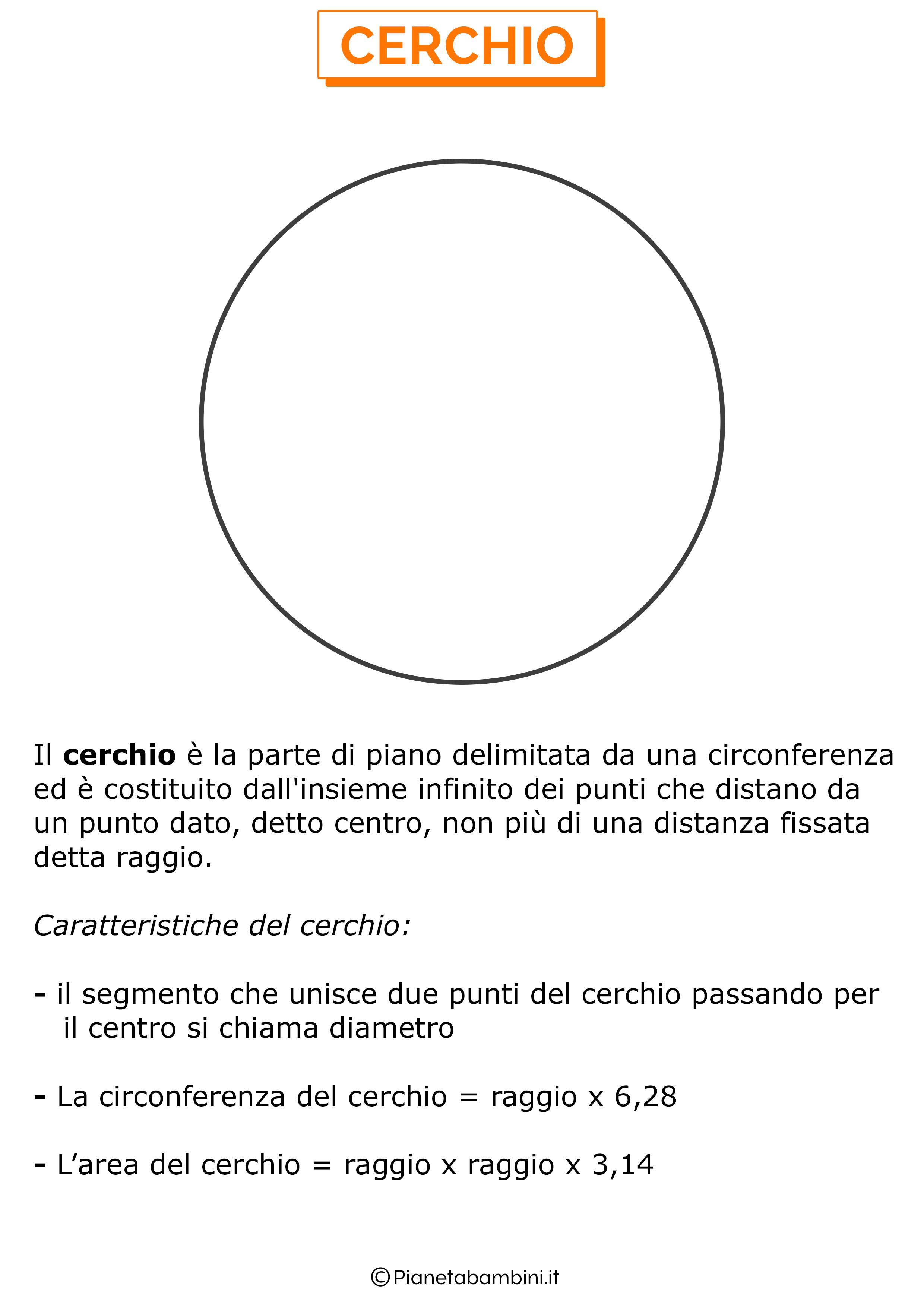 Caratteristiche del cerchio